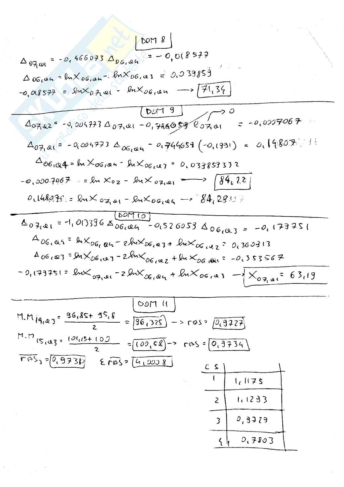 Metodi quantitativi per il management Pag. 11