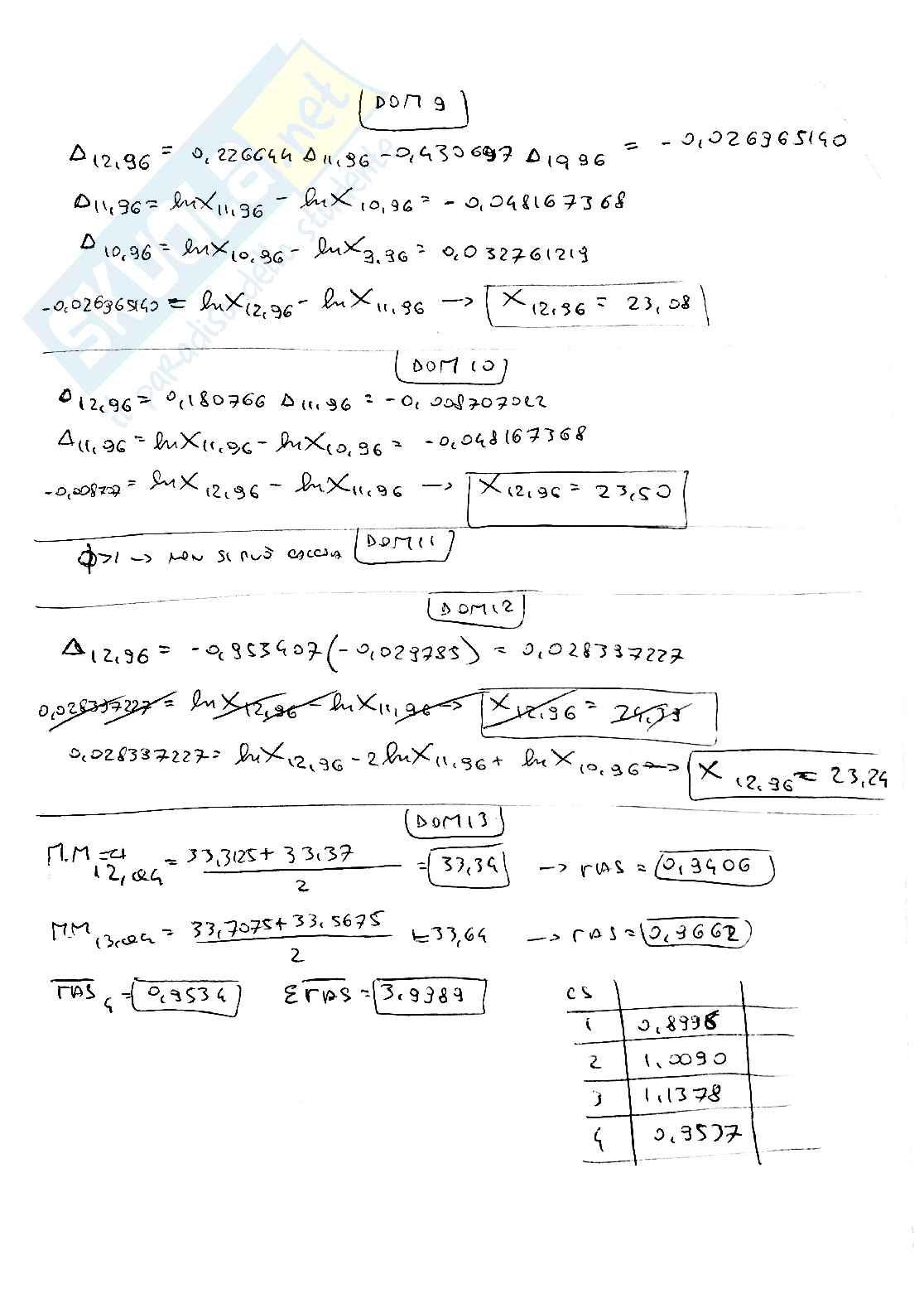 Metodi quantitativi per il management Pag. 46