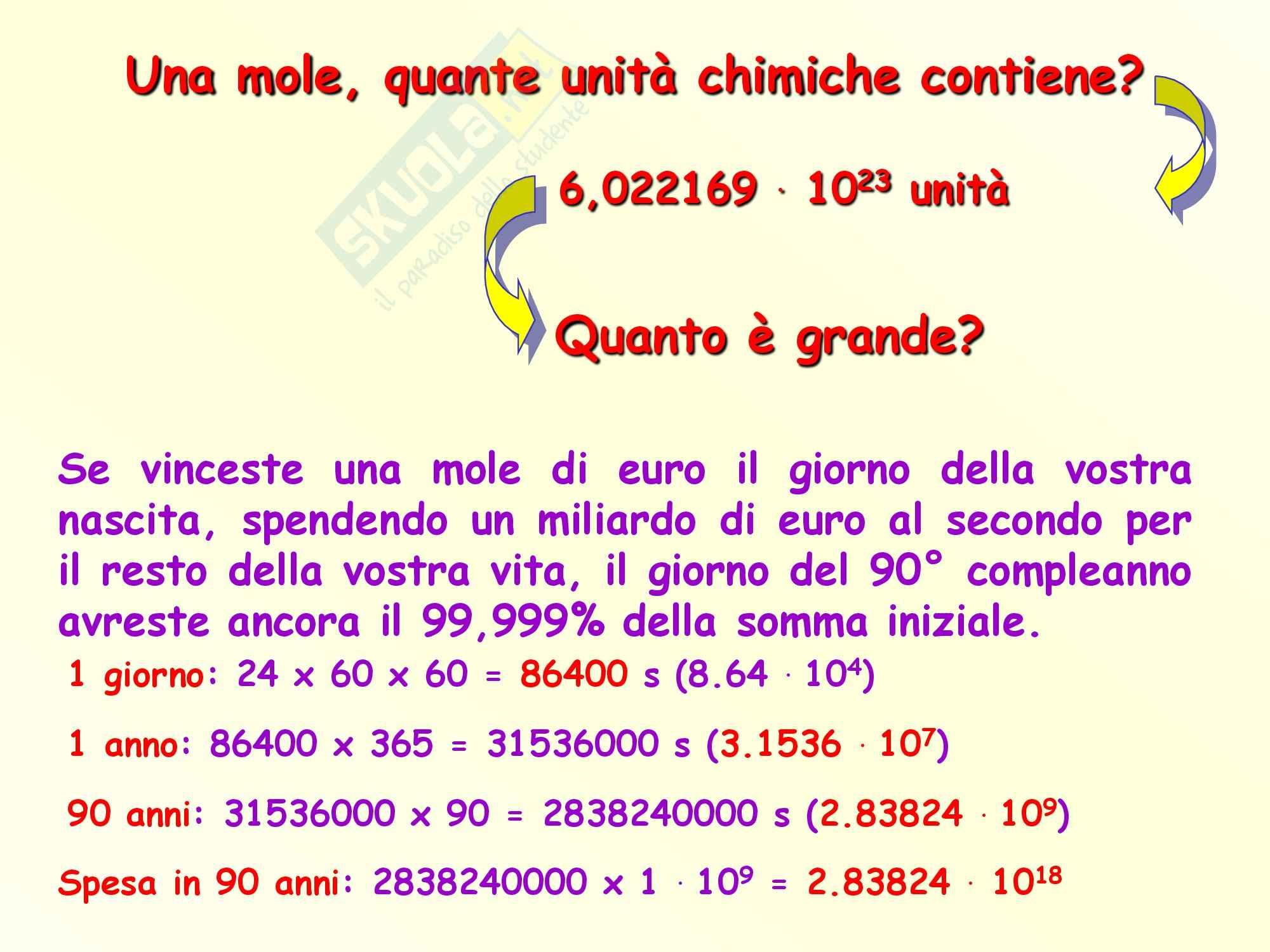 Chimica inorganica - formule, significati e mole Pag. 6