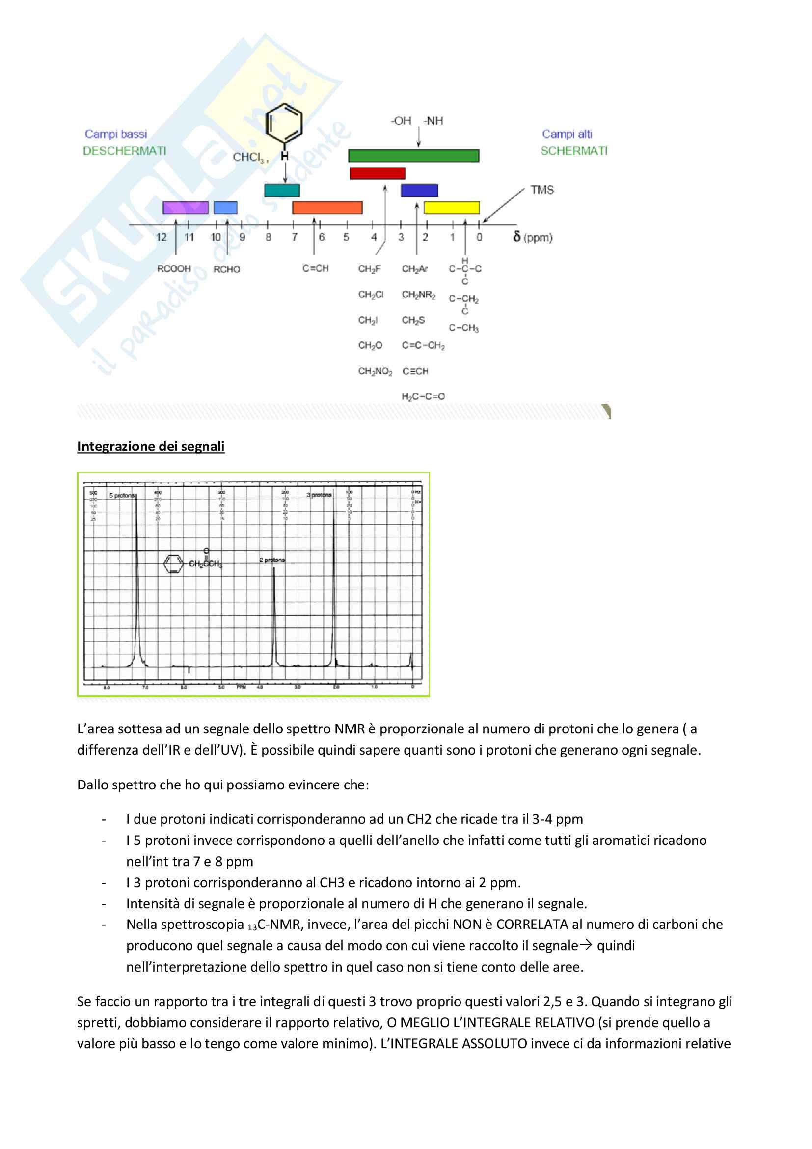 Analisi di biomolecole Pag. 36