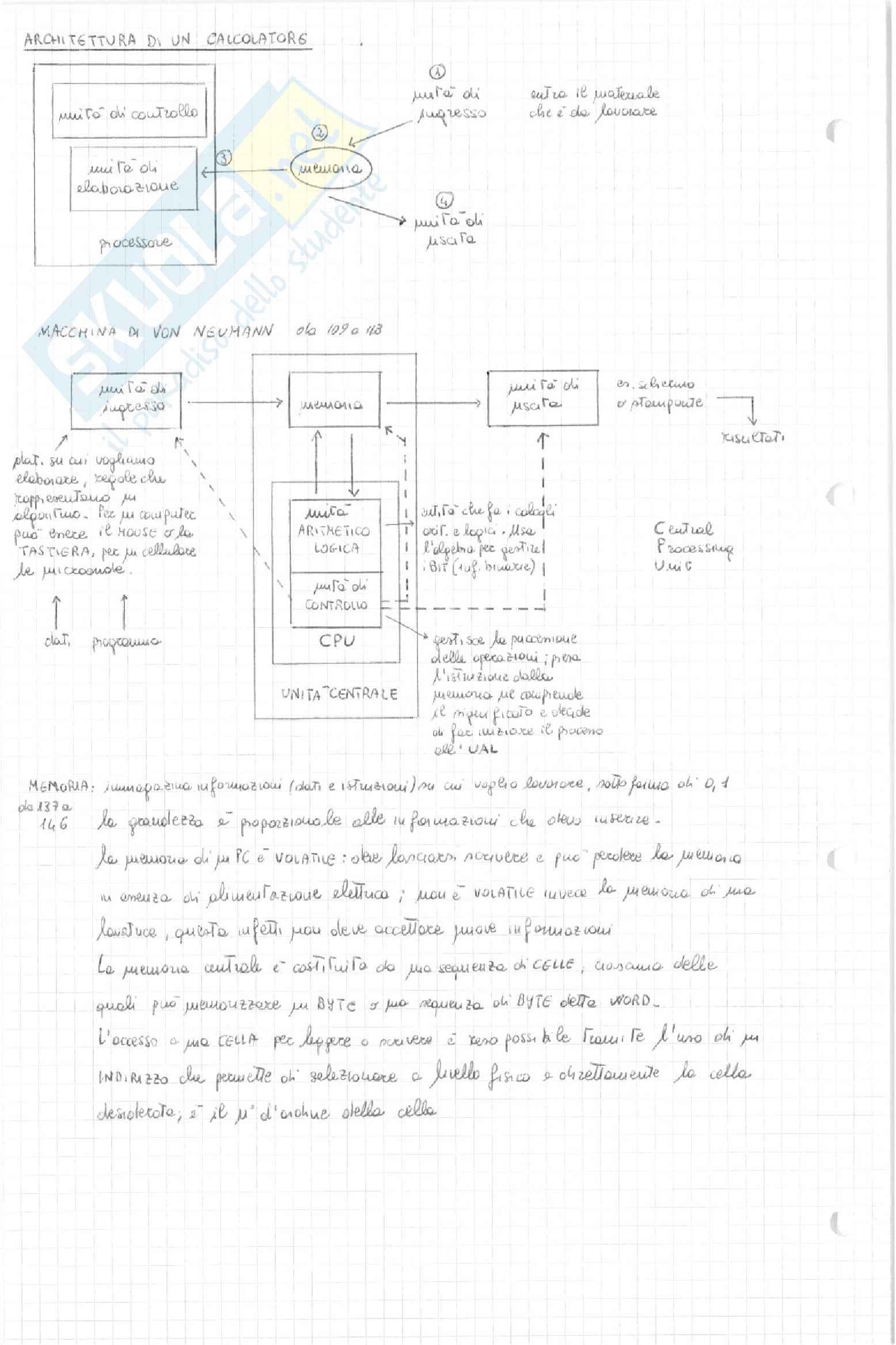 Fondamenti di informatica Pag. 2