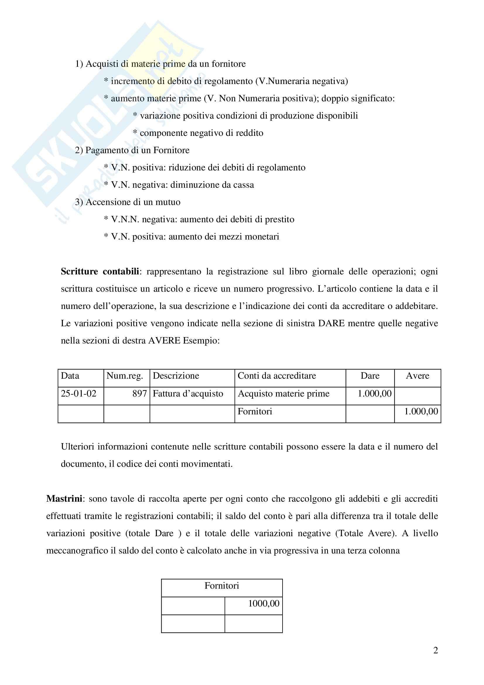 Reddito d'esercizio Pag. 2