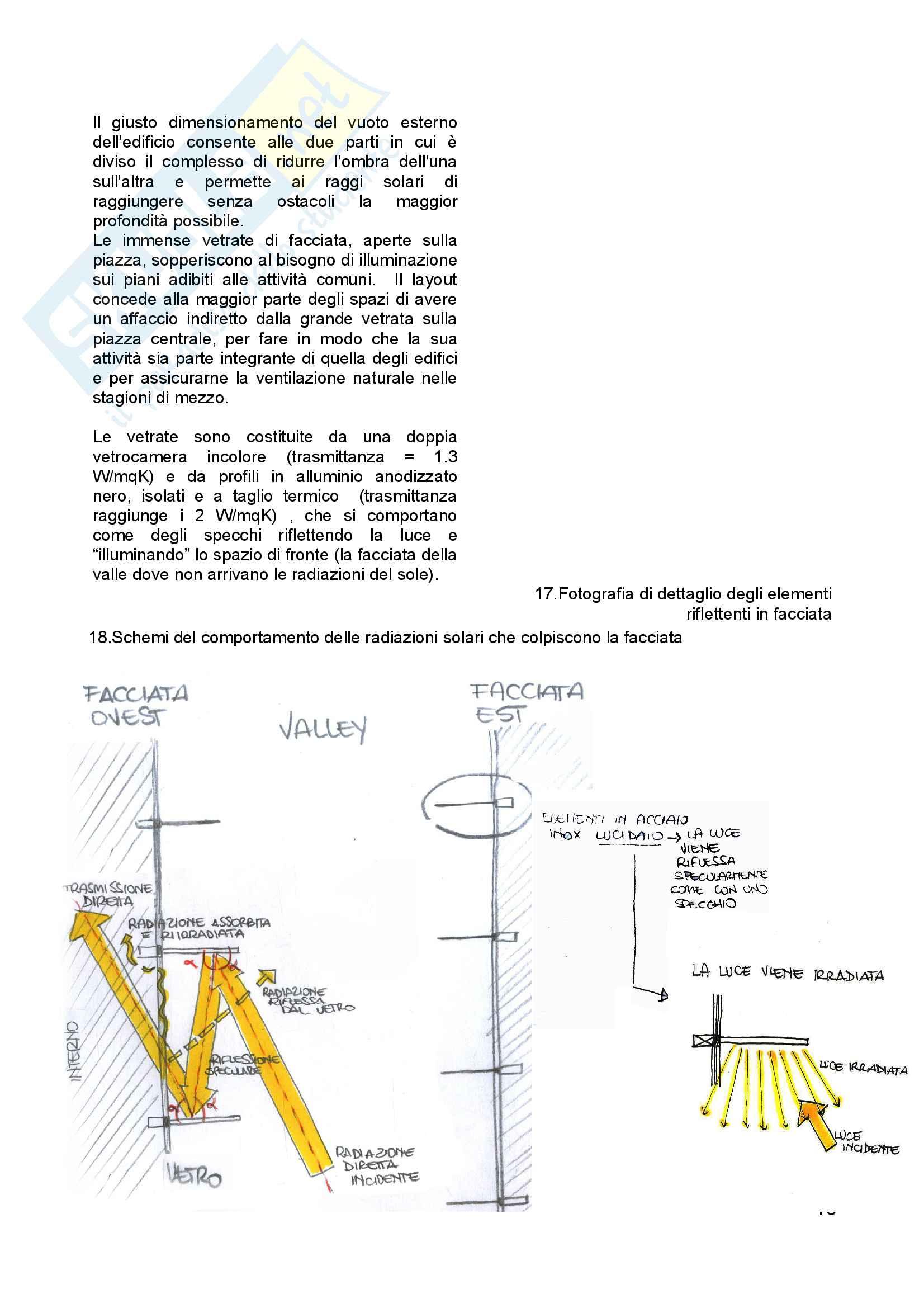 EWHA college-Dominique Perrault analisi e studio dell'edificio Pag. 16