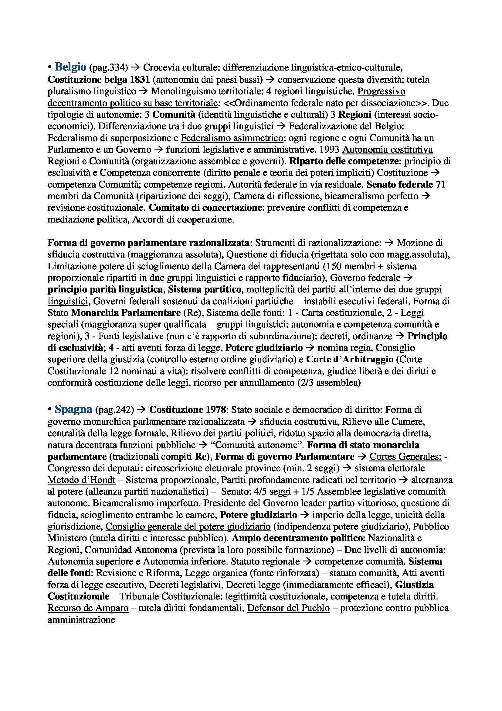 Riasssunto schematizzato, Esame Diritto costituzionale italiano e comparato, Bonfiglio Pag. 2