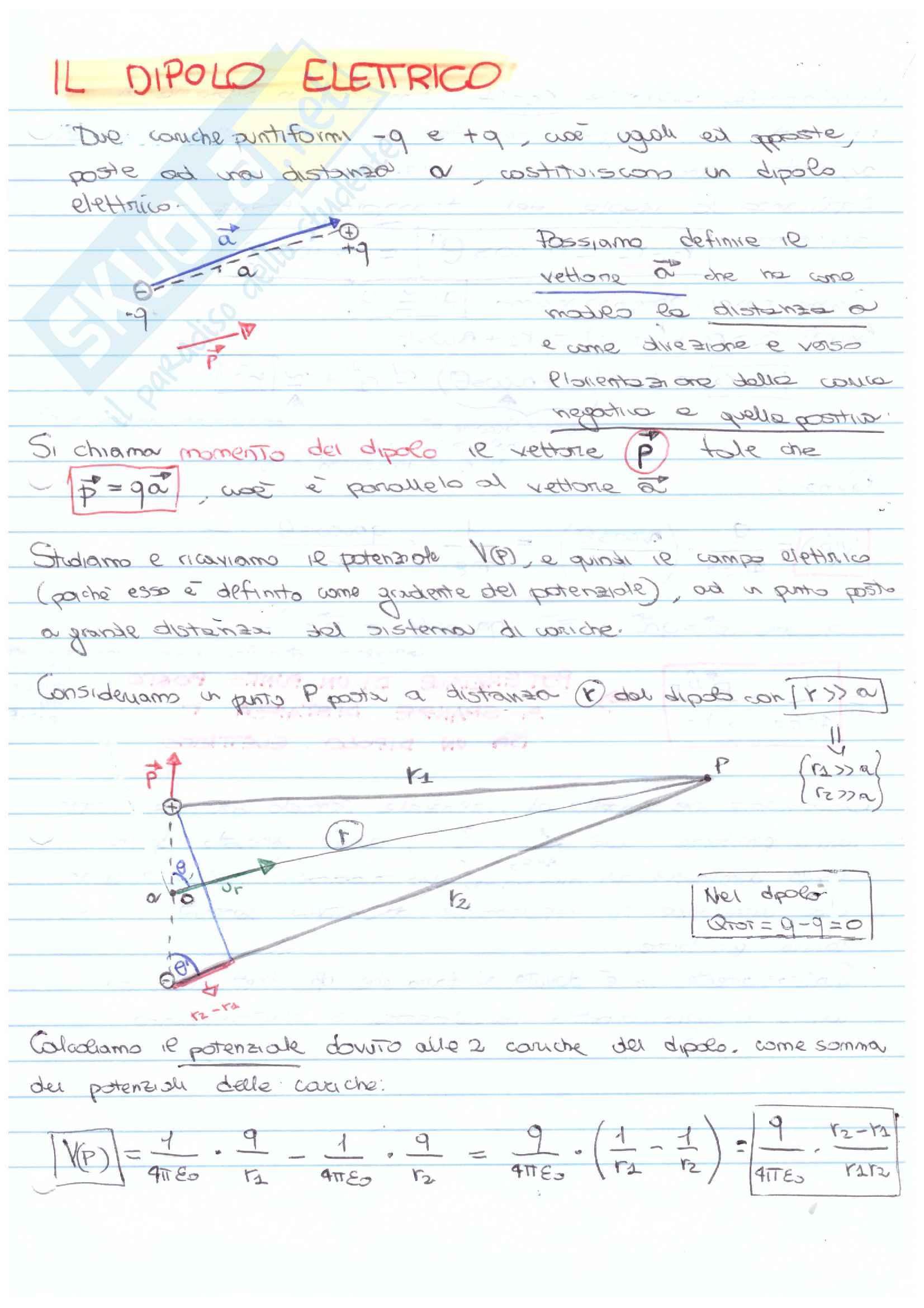 Dipolo elettrico - Fisica 2