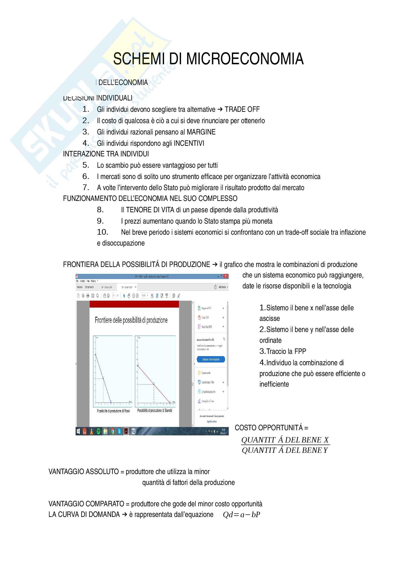 Schemi, riassunti e formulario di Microeconomia