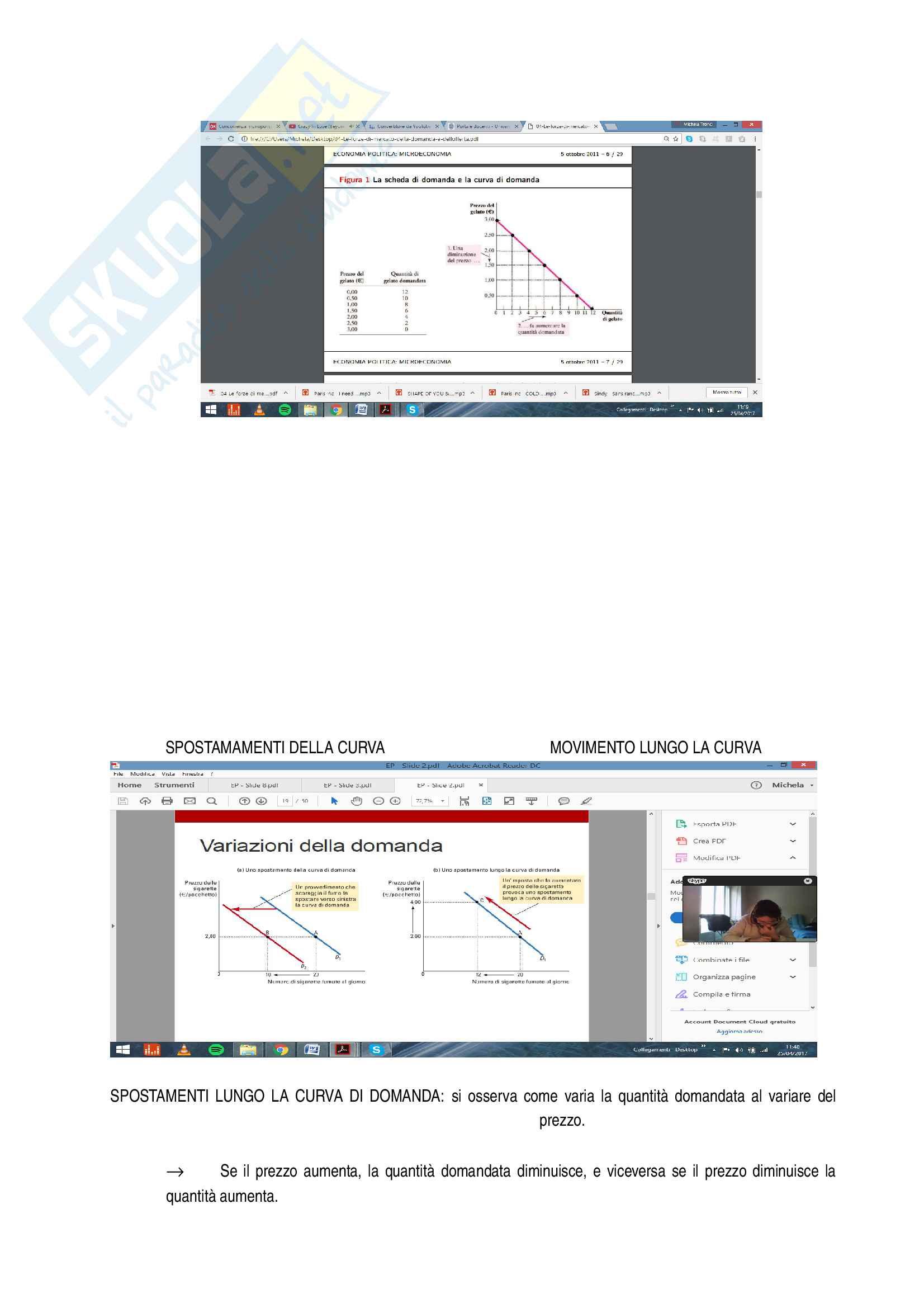 Schemi, riassunti e formulario di Microeconomia Pag. 2