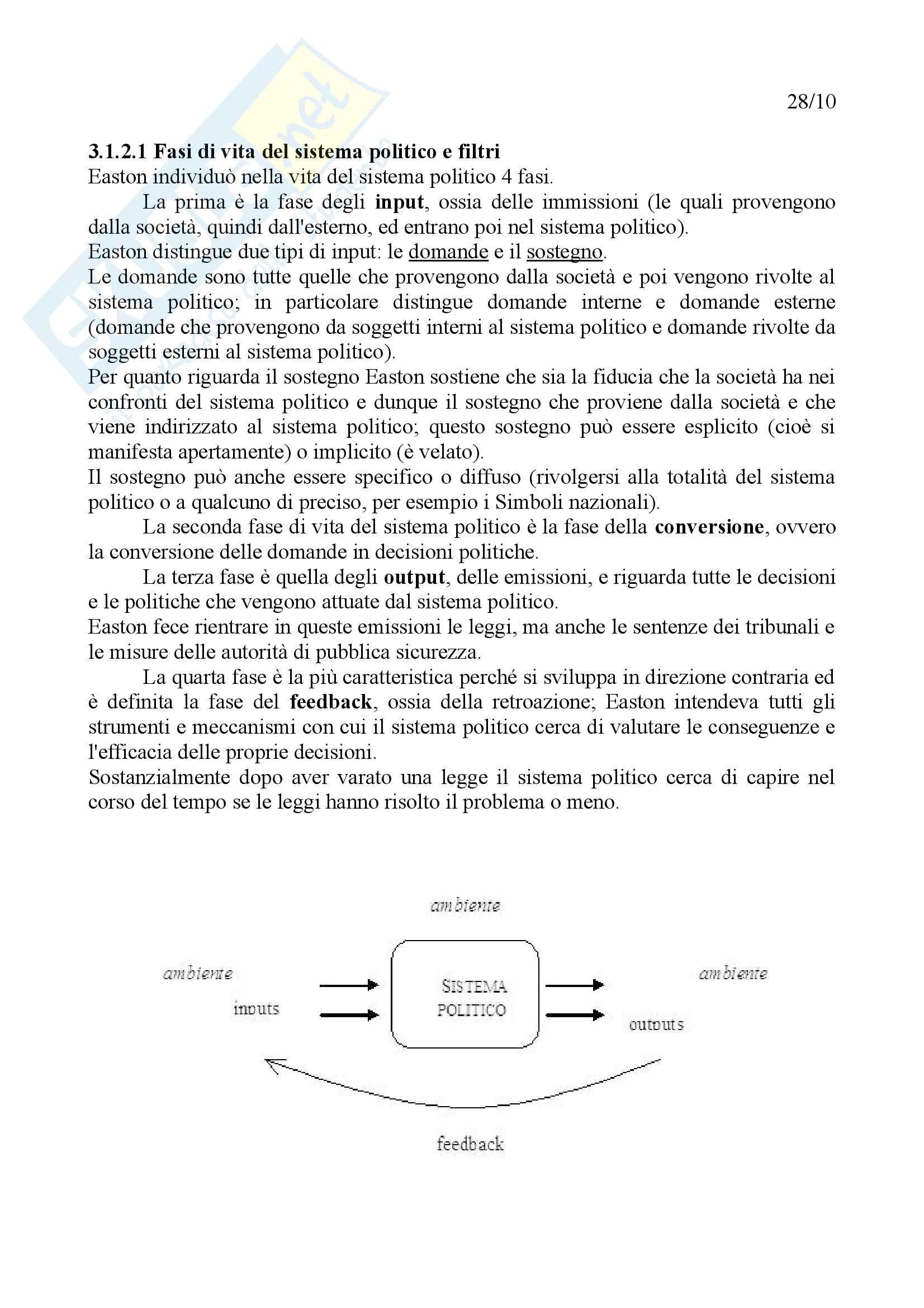Appunti di Scienza Politica - Palano Pag. 11