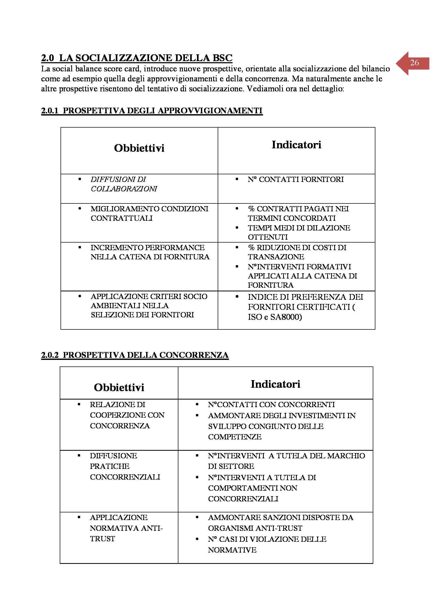 Economia d'impresa e bilancio sociale - Appunti Pag. 26
