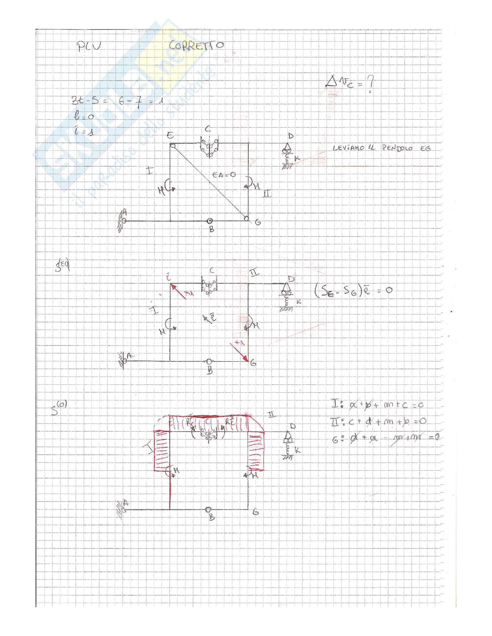 Esercizi PLV (Principio dei Lavori Virtuali) Meccanica dei solidi