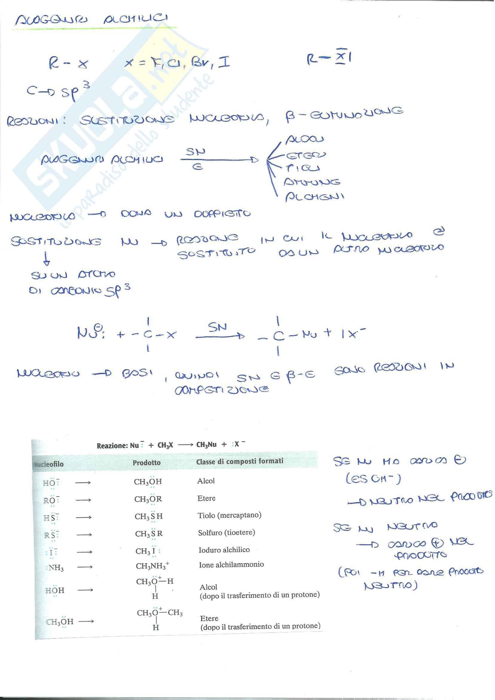 Chimica Organica - reazioni: alogenuri alchilici