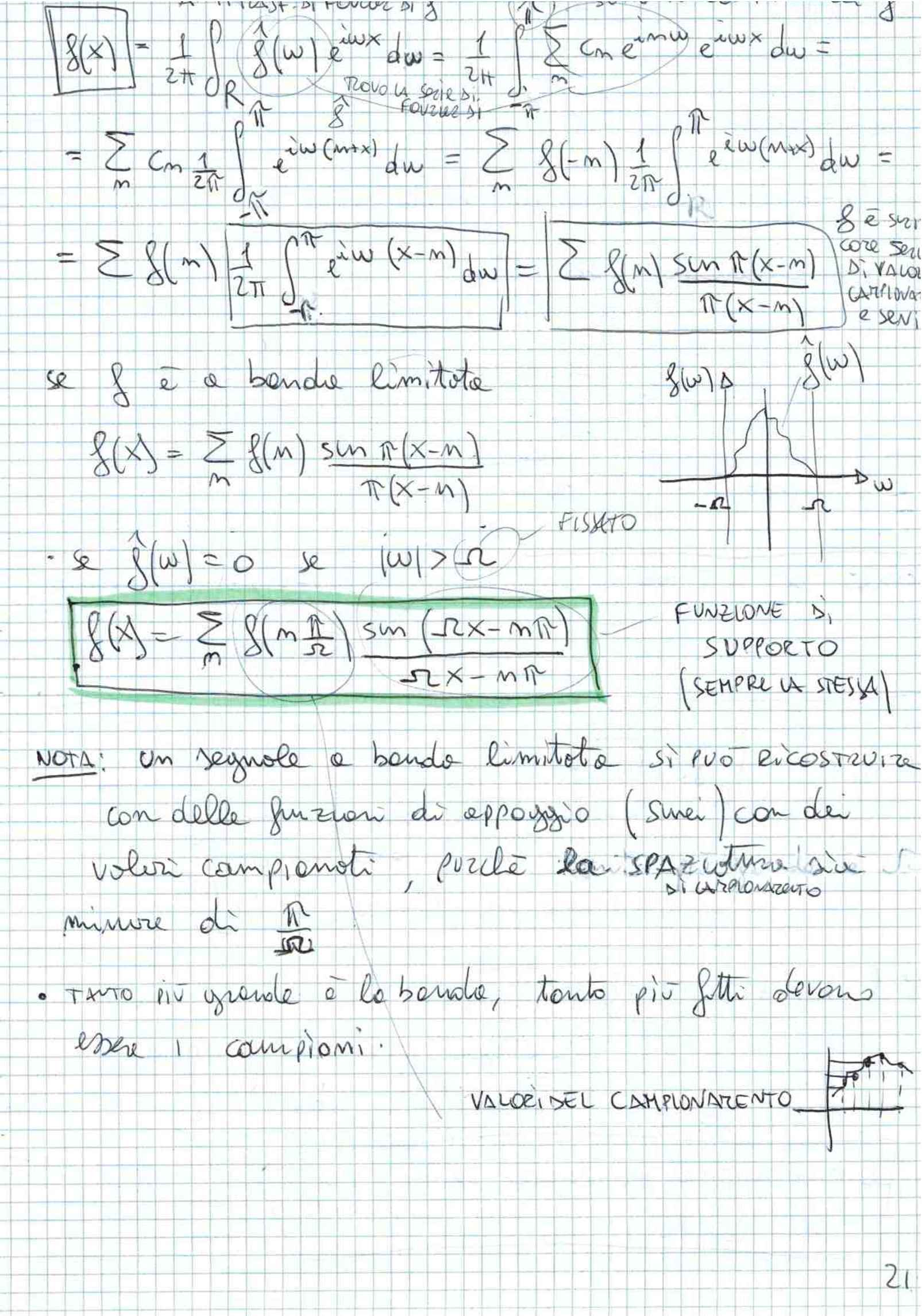 Analisi numerica - Wavelets Pag. 21