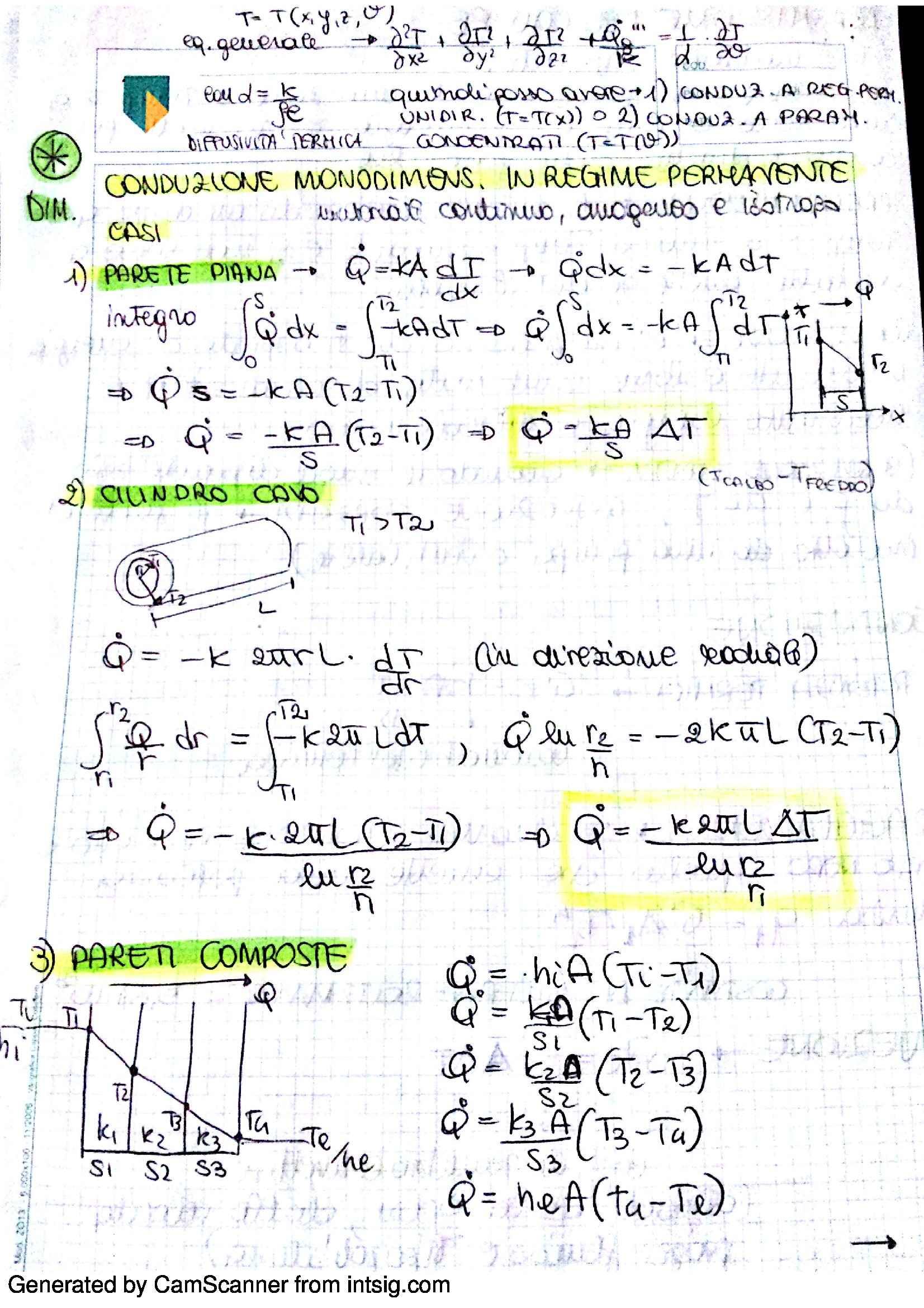 Fisica tecnica industriale - trasmissione del calore Pag. 2