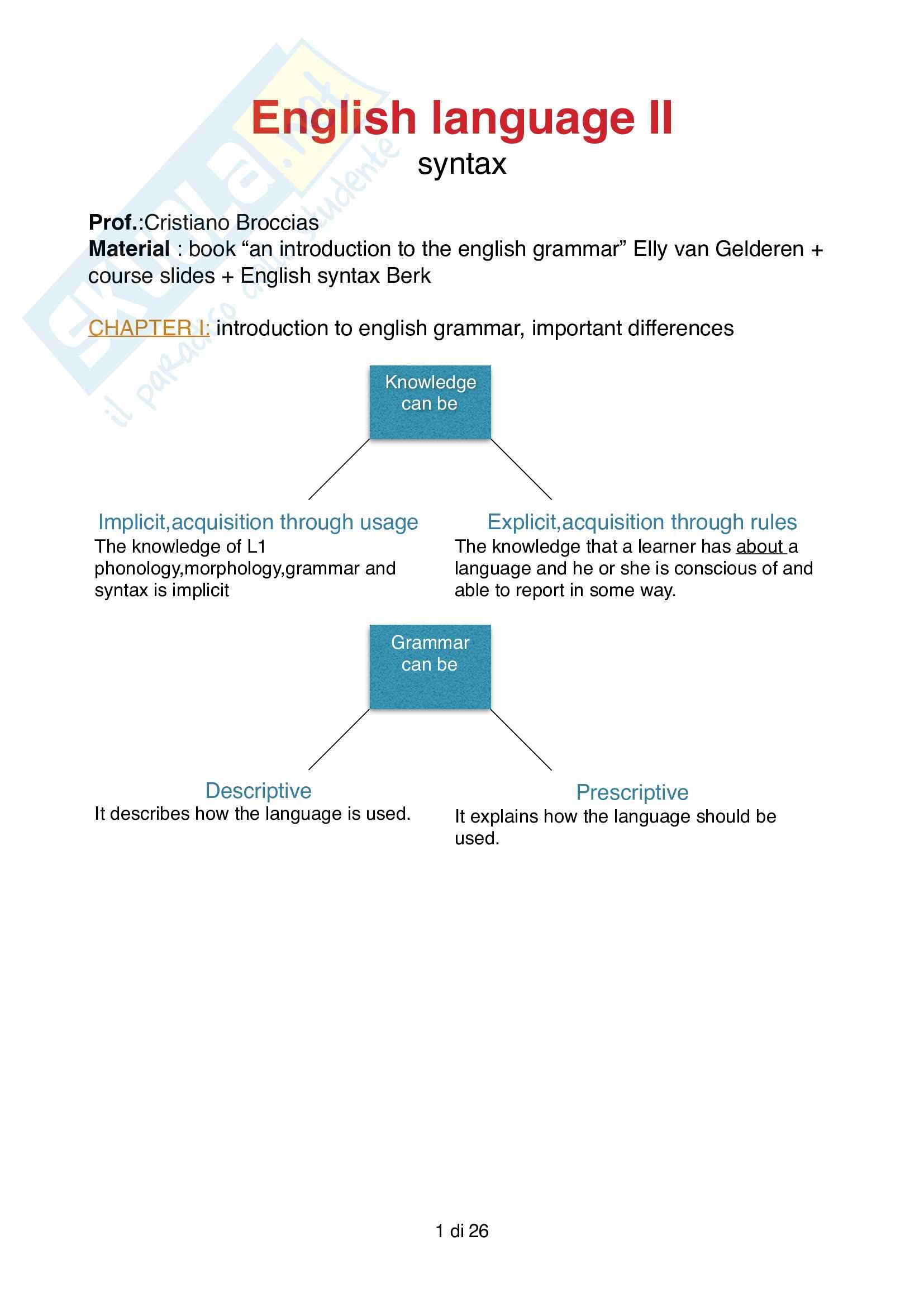 Modulo teorico inglese II - Sintassi Pag. 1