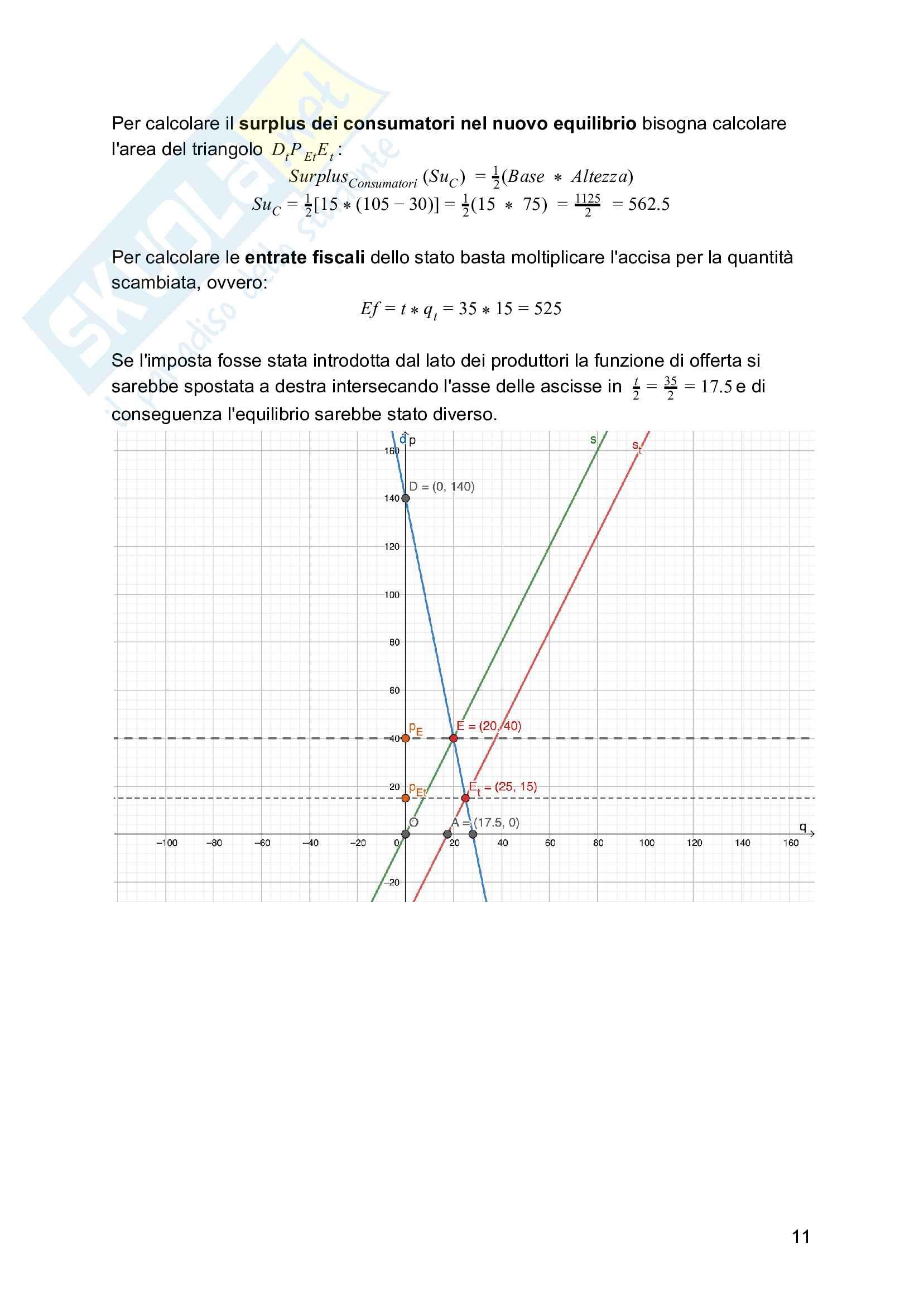 Esercizi e formulario Microeconomia - Primo Parziale Pag. 11
