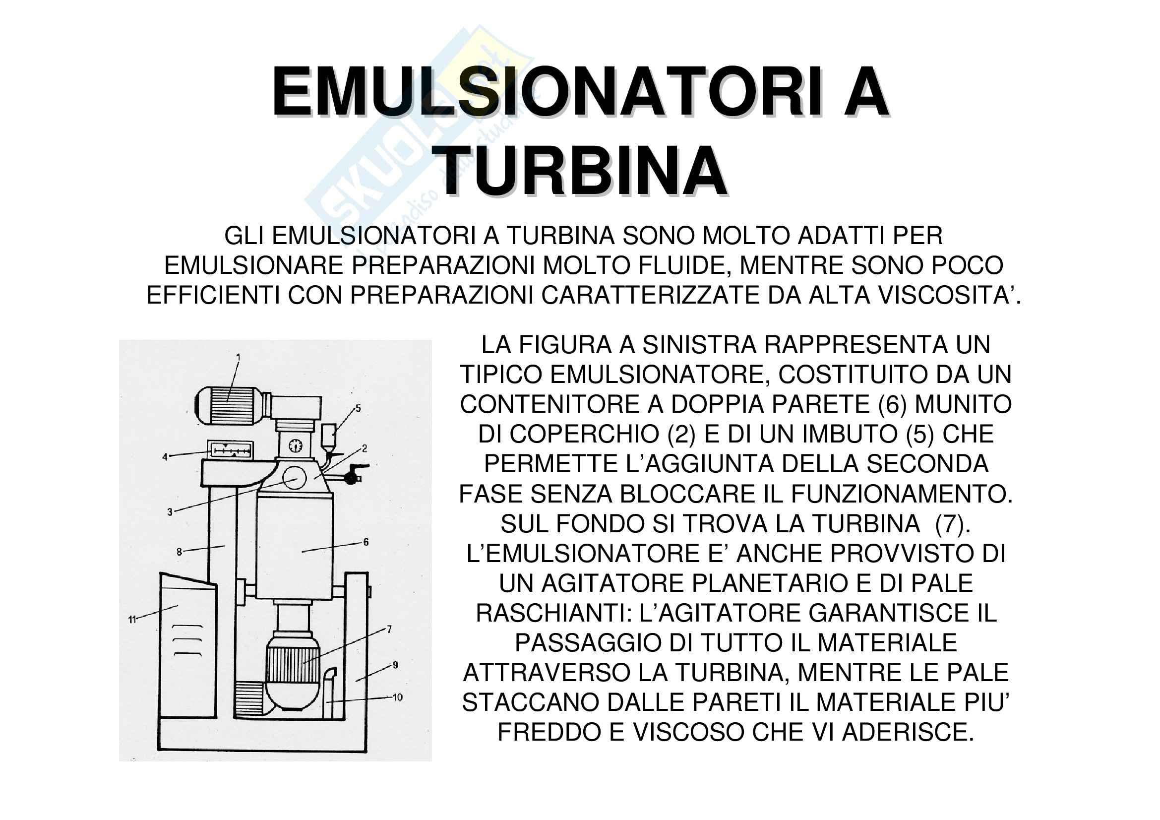 Tecnica farmaceutica - forme farmaceutiche fluido-solide Pag. 16