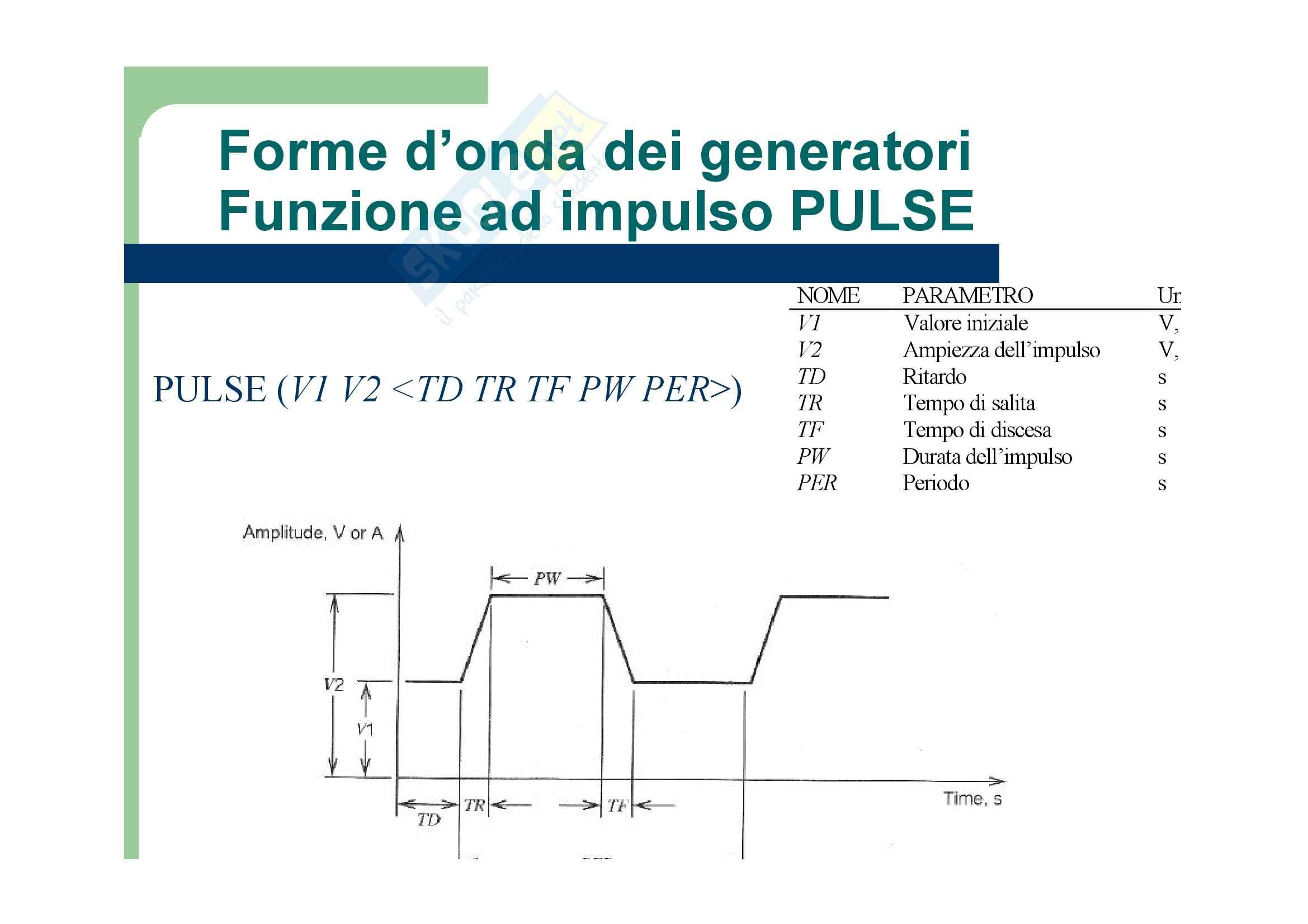 Elettronica analogica - Forme d'onda dei generatori / funzione ad impulso PULSE
