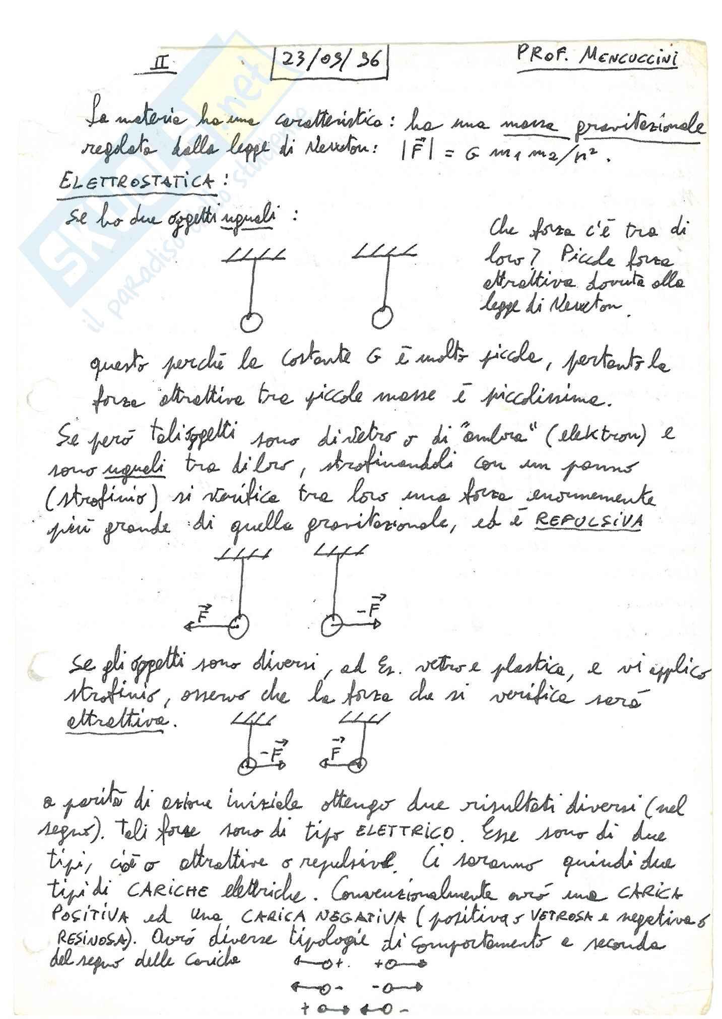 Fisica 2 - Appunti