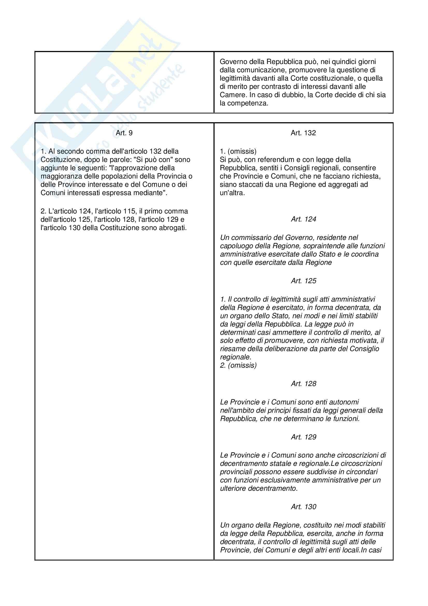Costituzione - Riforma del Titolo V Pag. 6