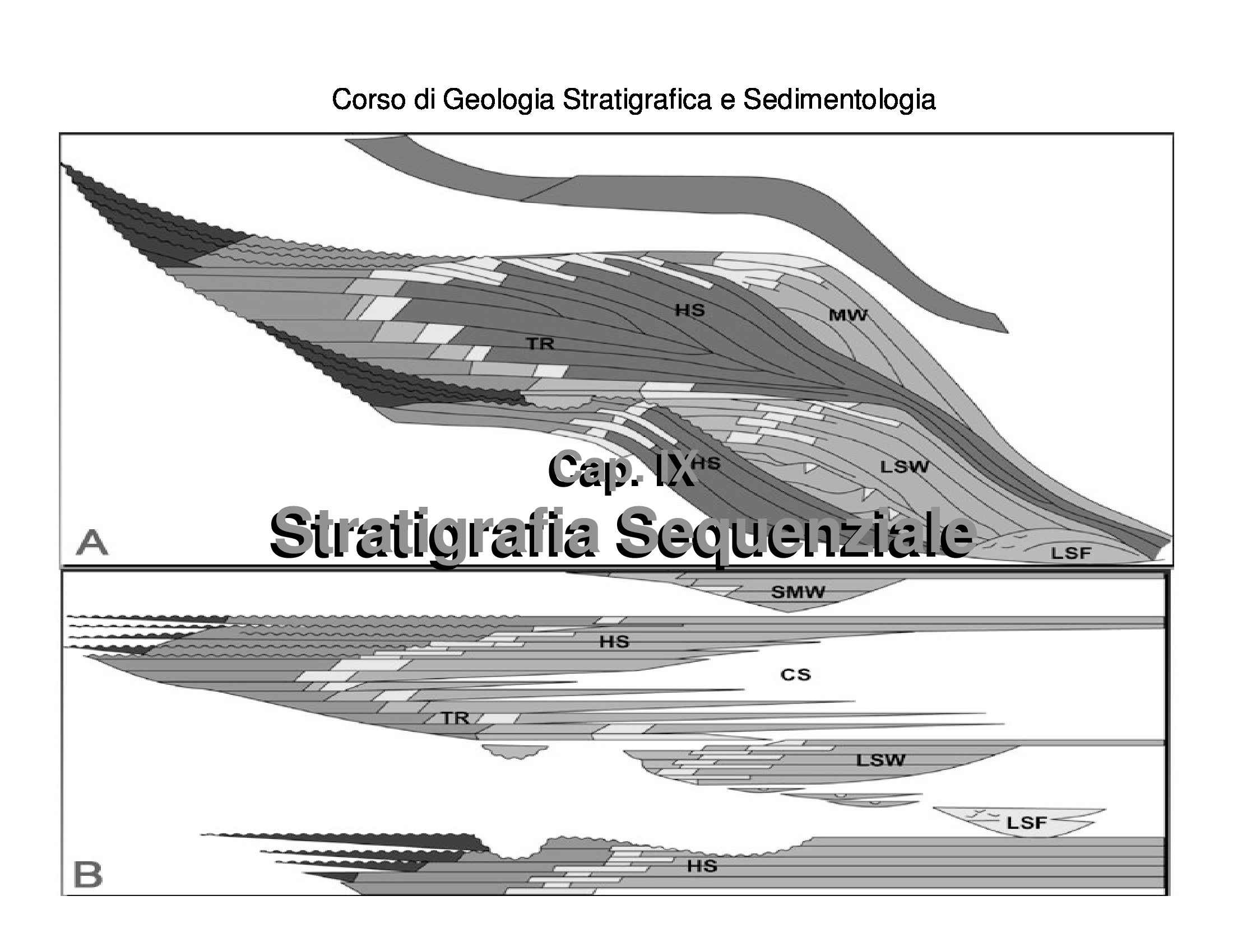Stratigrafia sequenziale