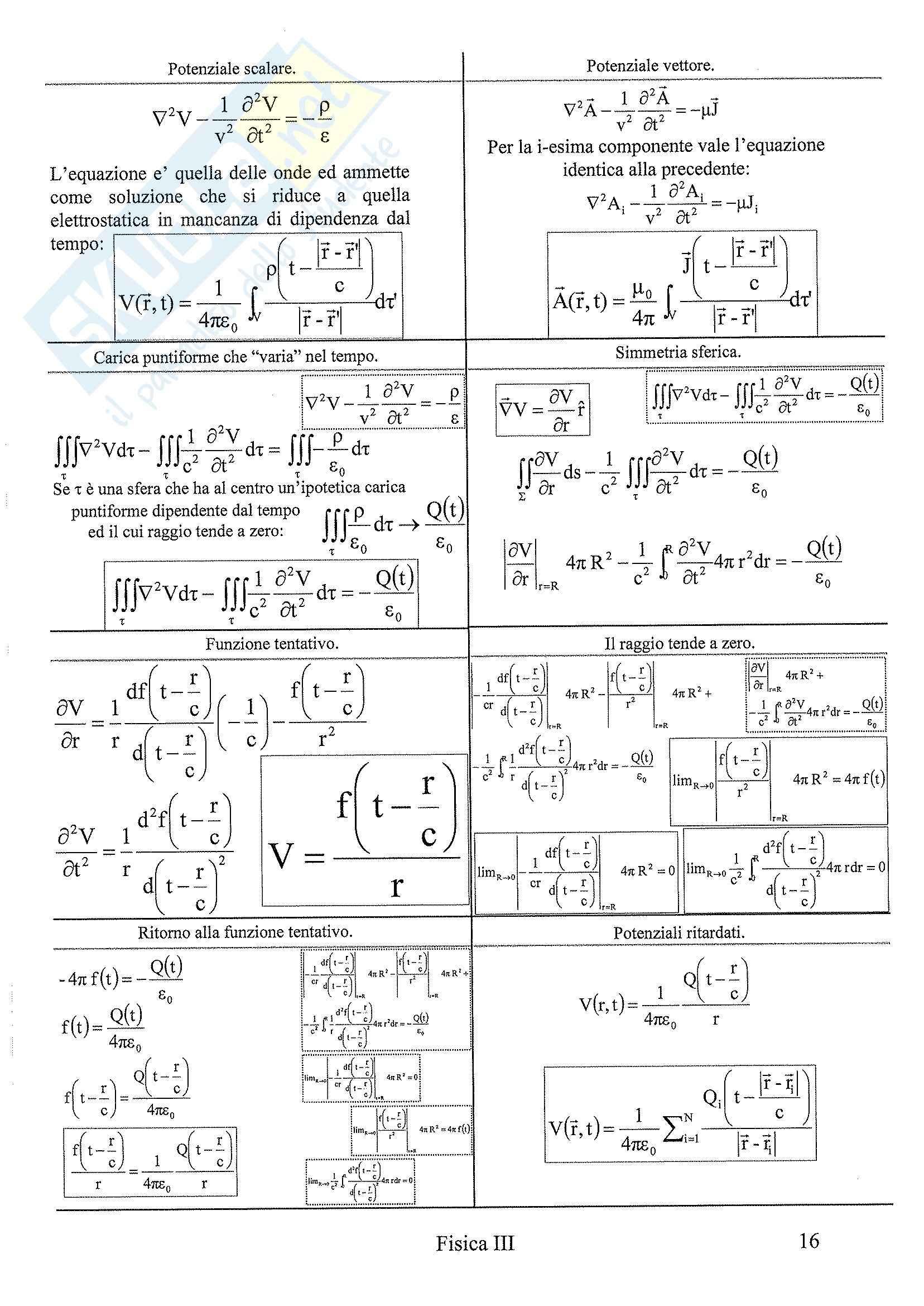Fisica III – Dispensa Pag. 16