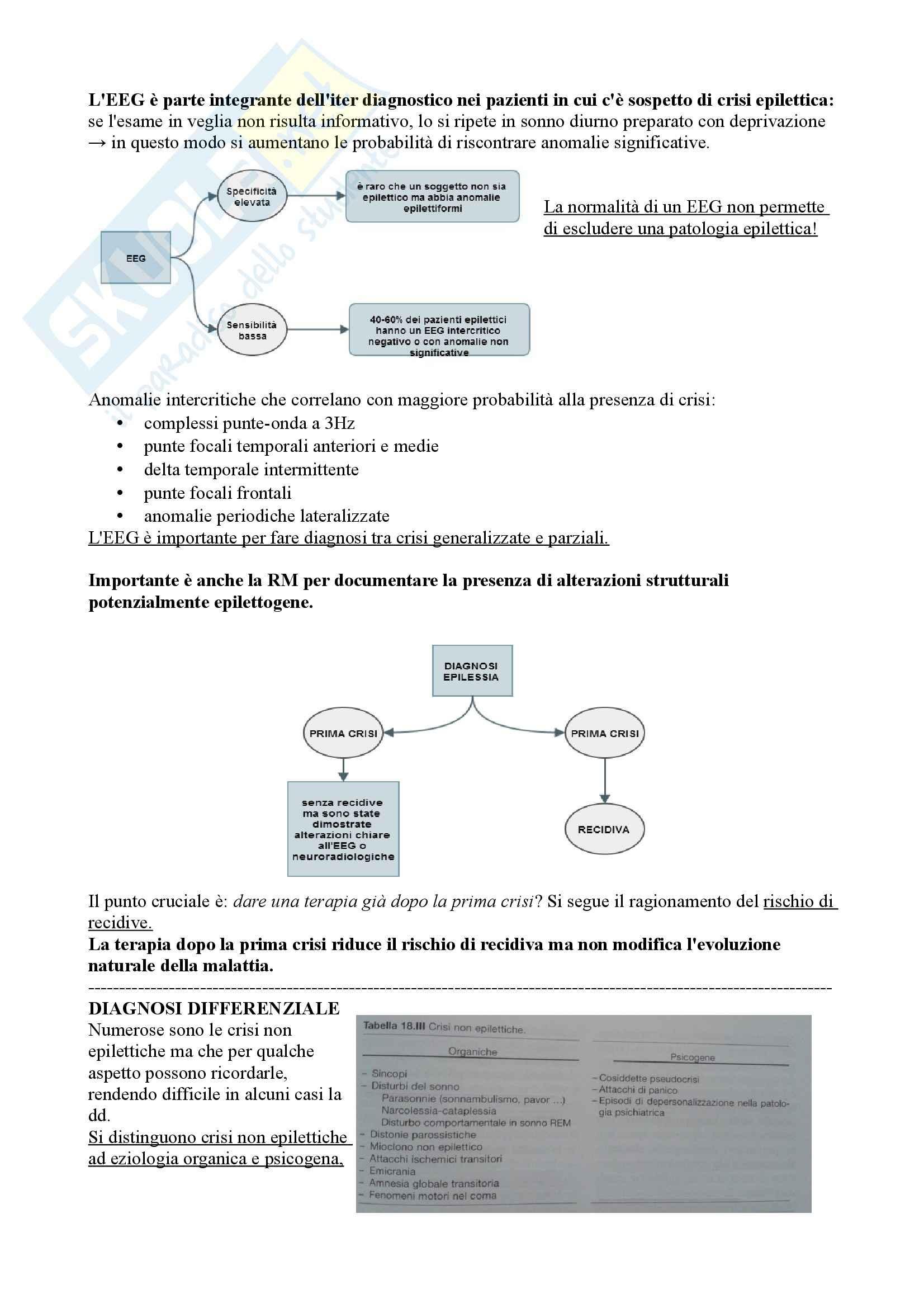 Riassunto esame Neurologia, prof.  Pinessi, Libro consigliato Il Bergamini di Neurologia, Bergamini: Epilessie Pag. 21