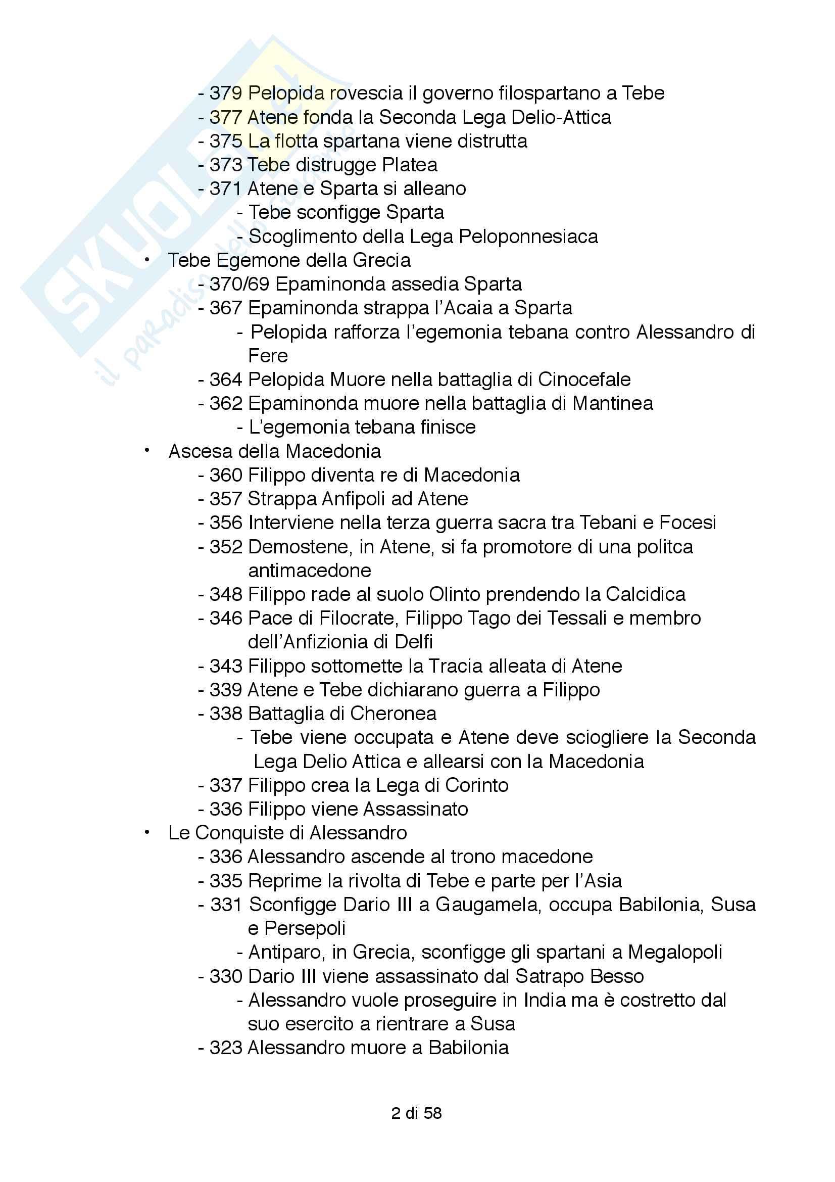 Riassunto esame Storia Greca, Docente Bianchetti Serena, Unversità degli Studi di Firenze Pag. 2