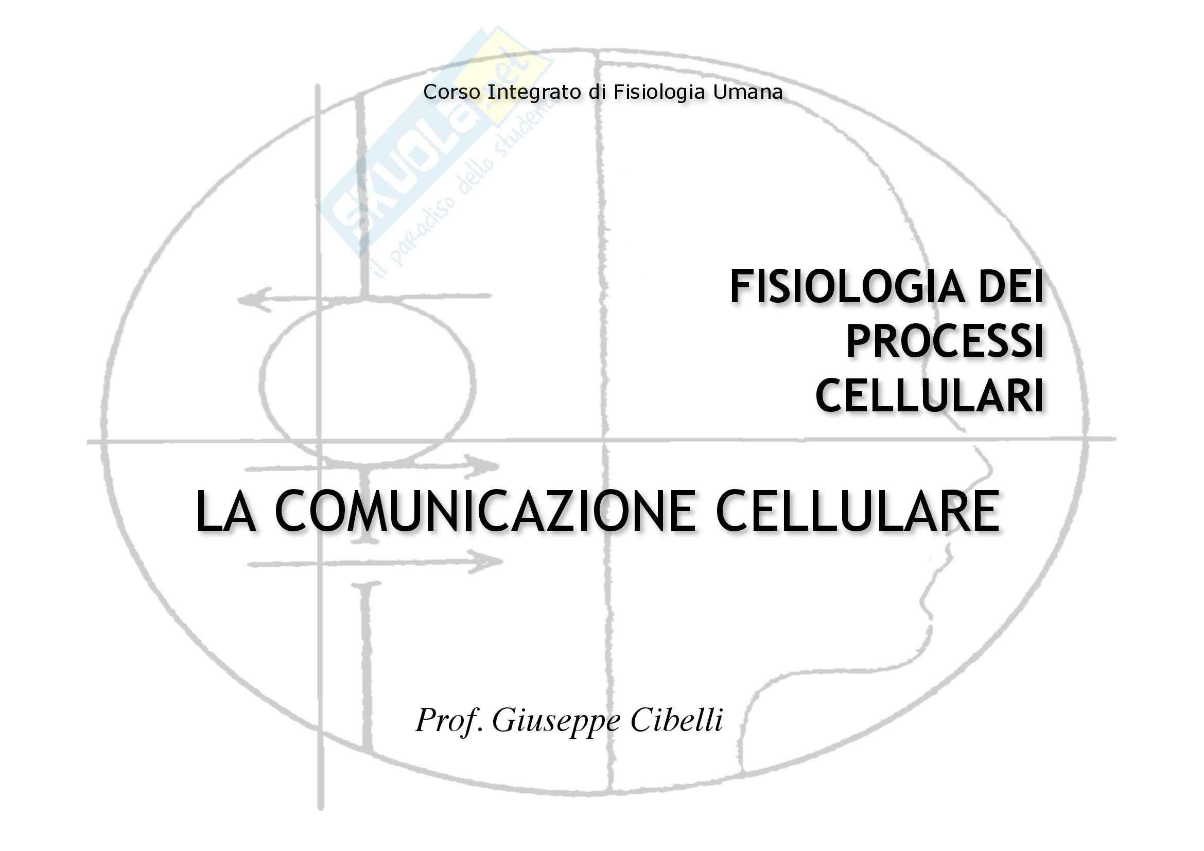 Fisiologia umana I - comunicazione cellulare