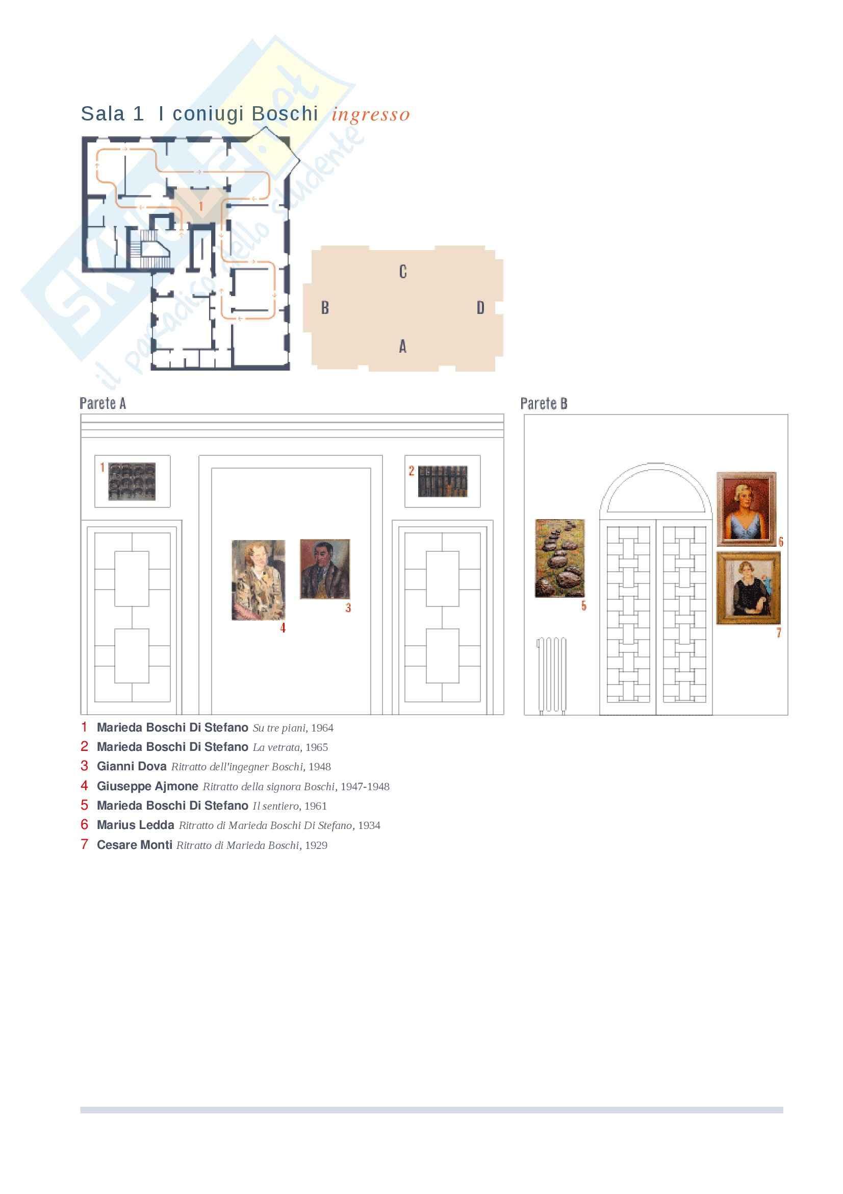 Fondazione Boschi Di Stefano, Storia dell'arte contemporanea