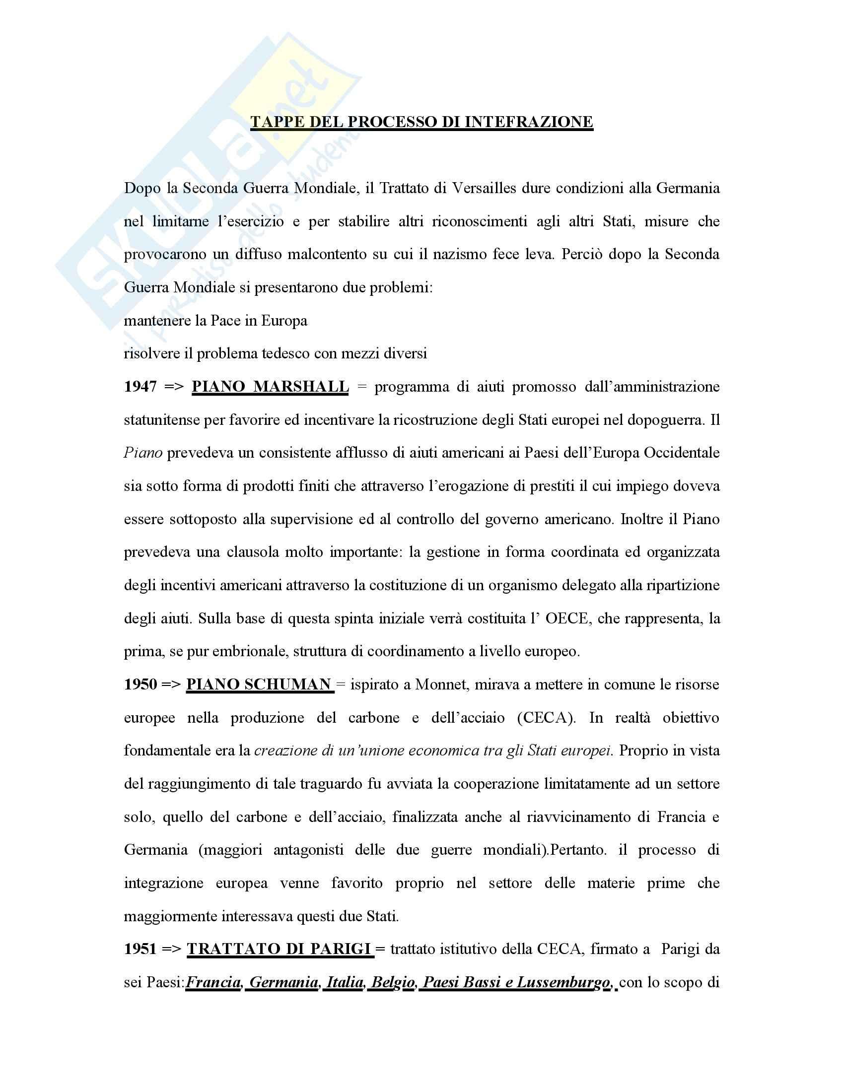 appunto M. Gennusa Diritto Costituzionale Europeo