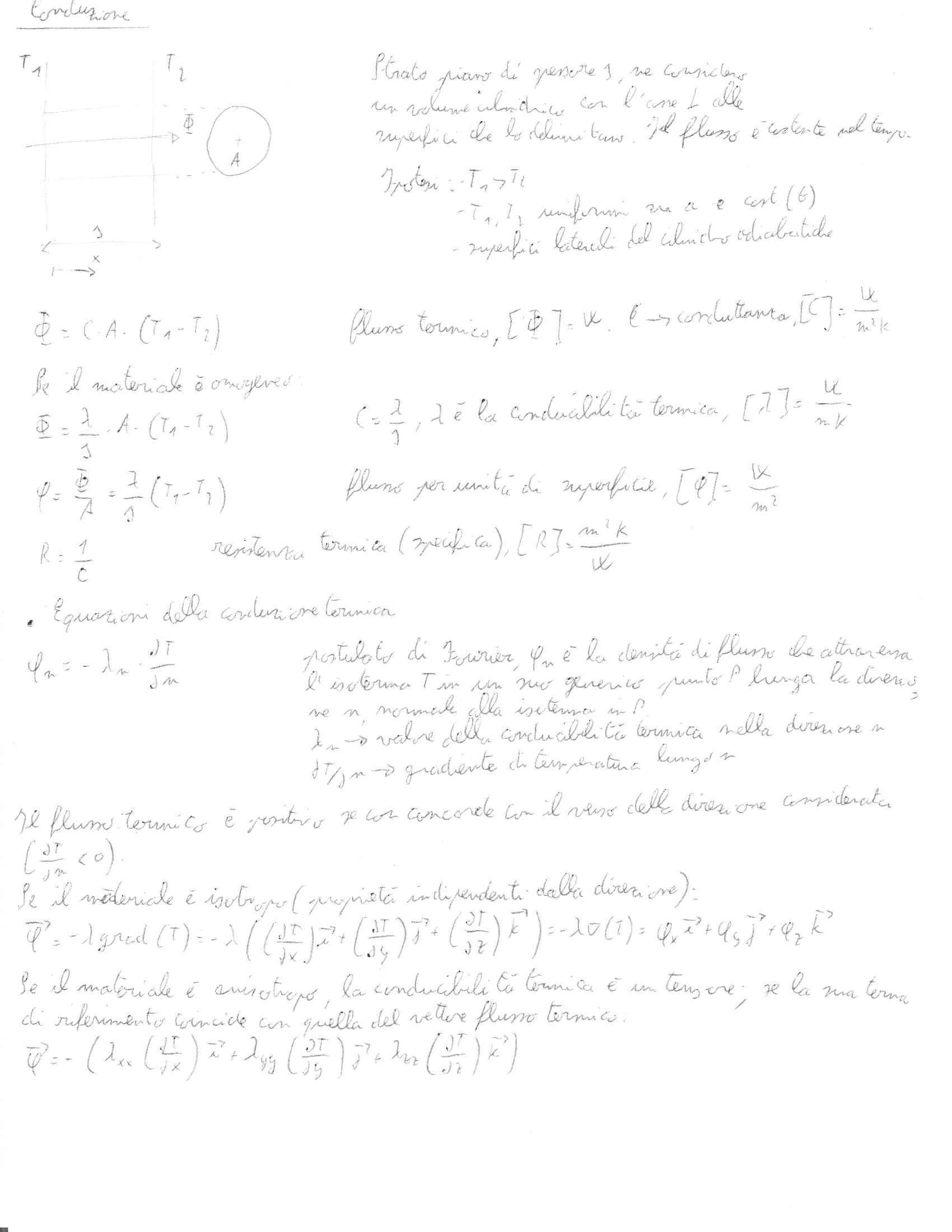 Termodinamica applicata e trasmissione del calore - Formulario di trasmissione del calore