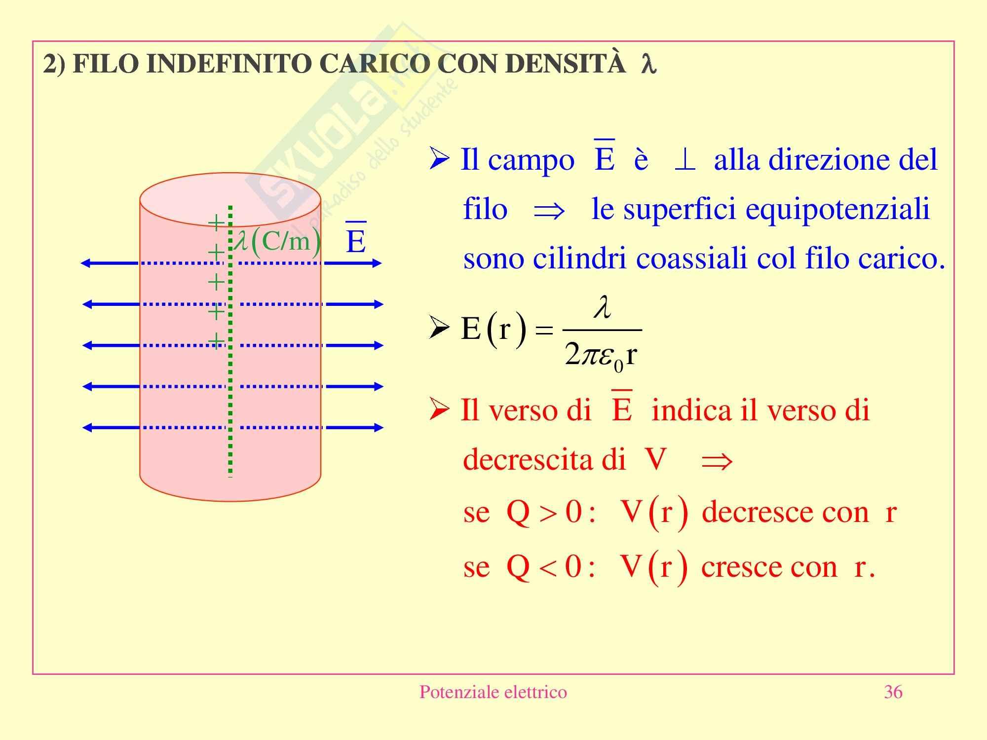 Fisica applicata - Potenziale elettrico Pag. 36