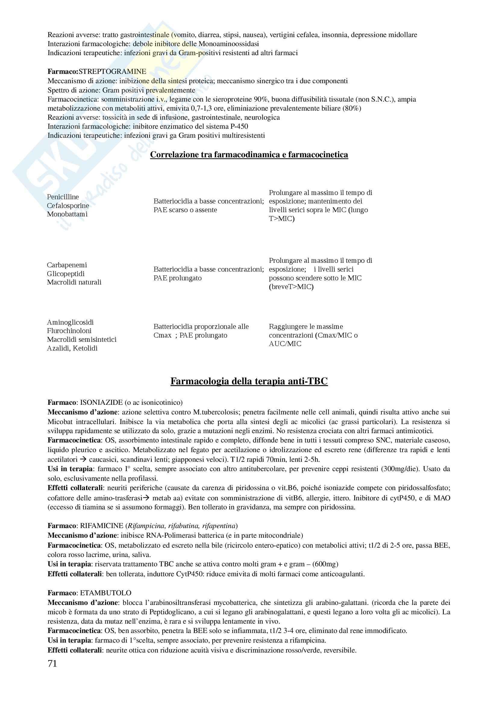 Basi Farmacologiche dellla Terapia II - Appunti Pag. 71