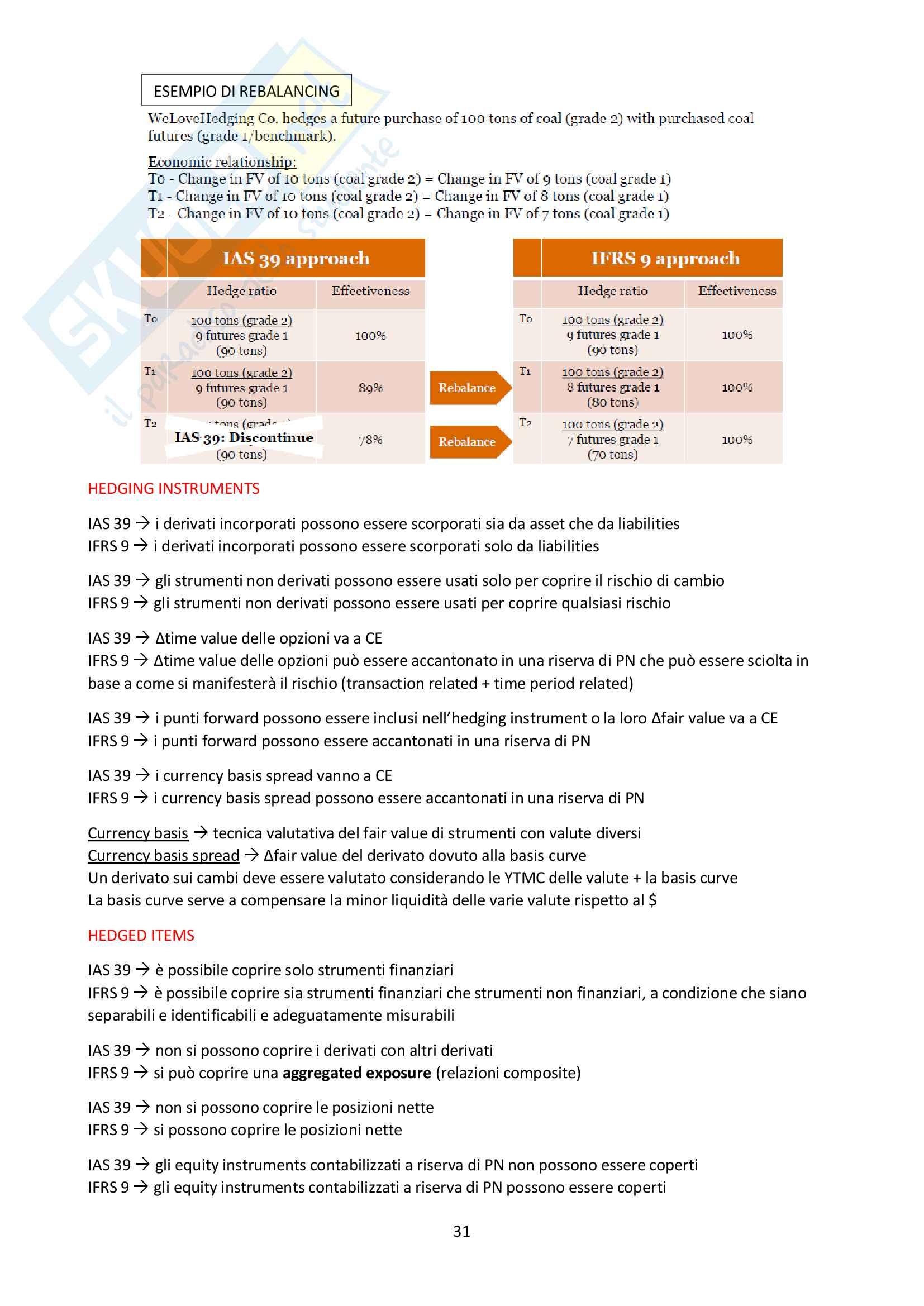 Riassunto di Financial Risk Management Pag. 31