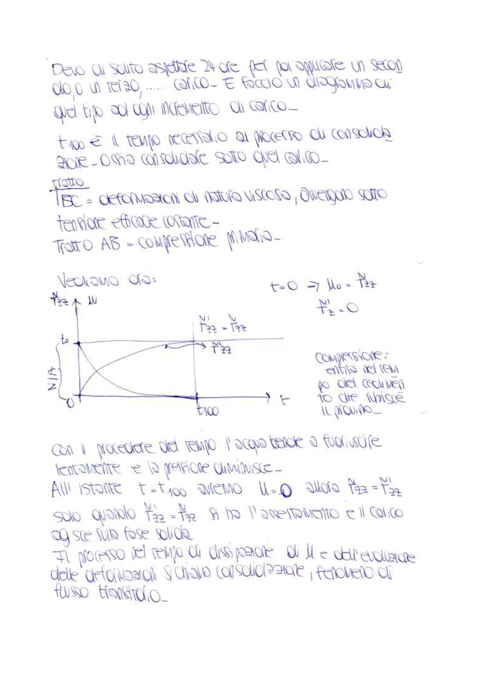 Geotecnica - lezione 5 Pag. 6
