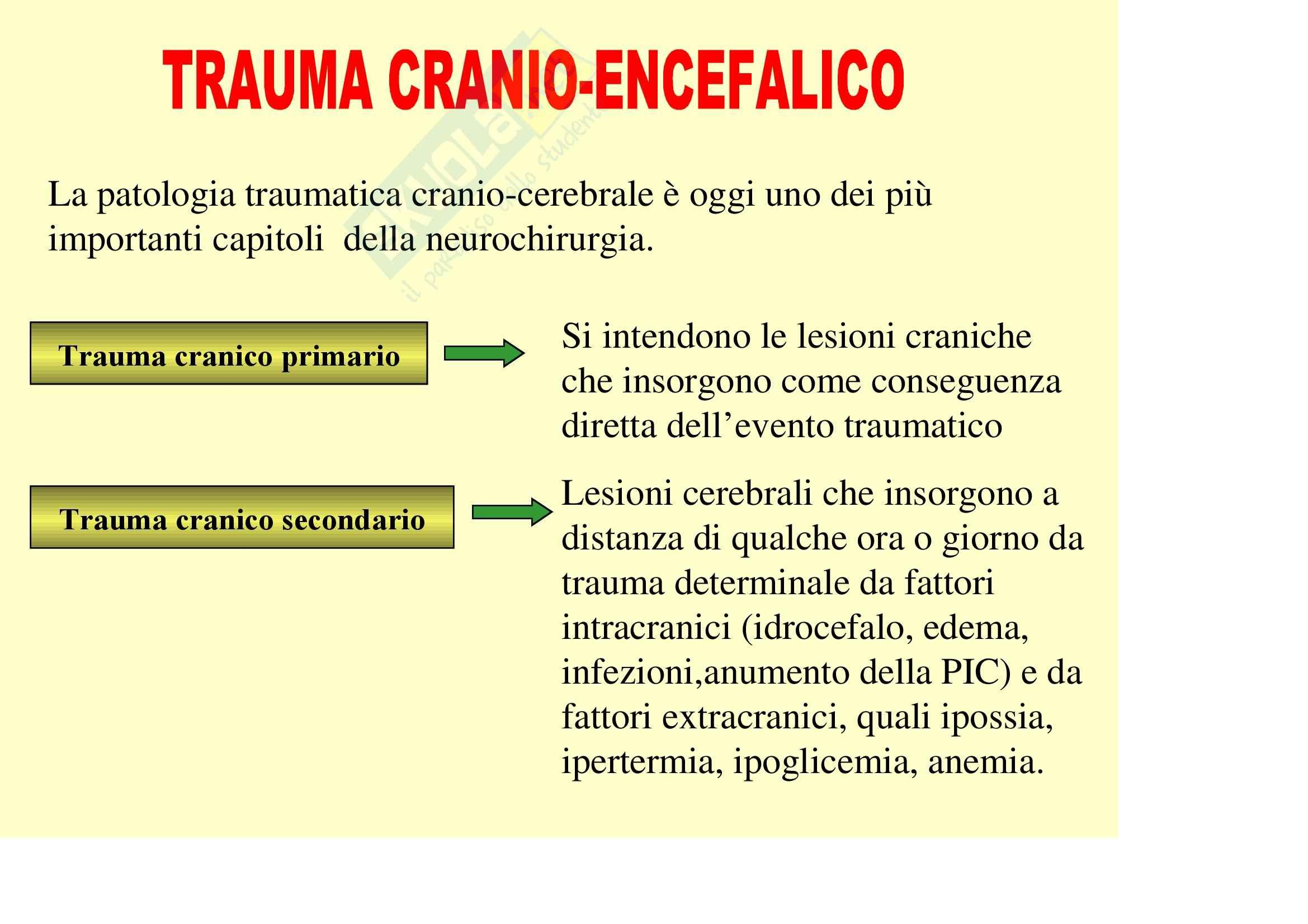 Neurologia – Trauma Cranico