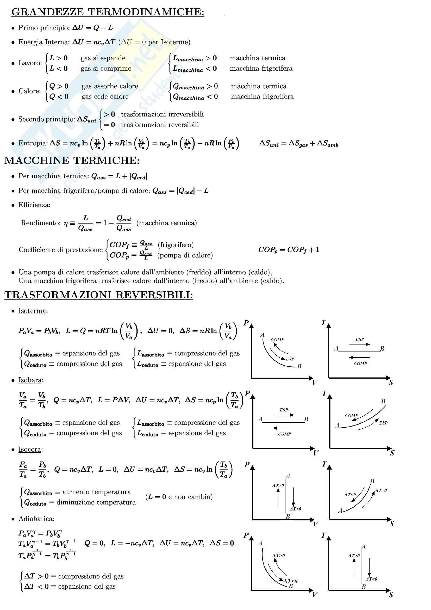 Formulario completo di Termodinamica con Grafici sul piano P-V e T-S