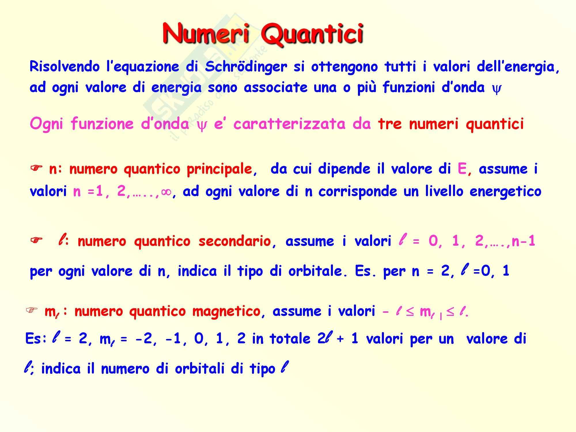 Chimica inorganica - numeri quantici e funzioni d'onda Pag. 2