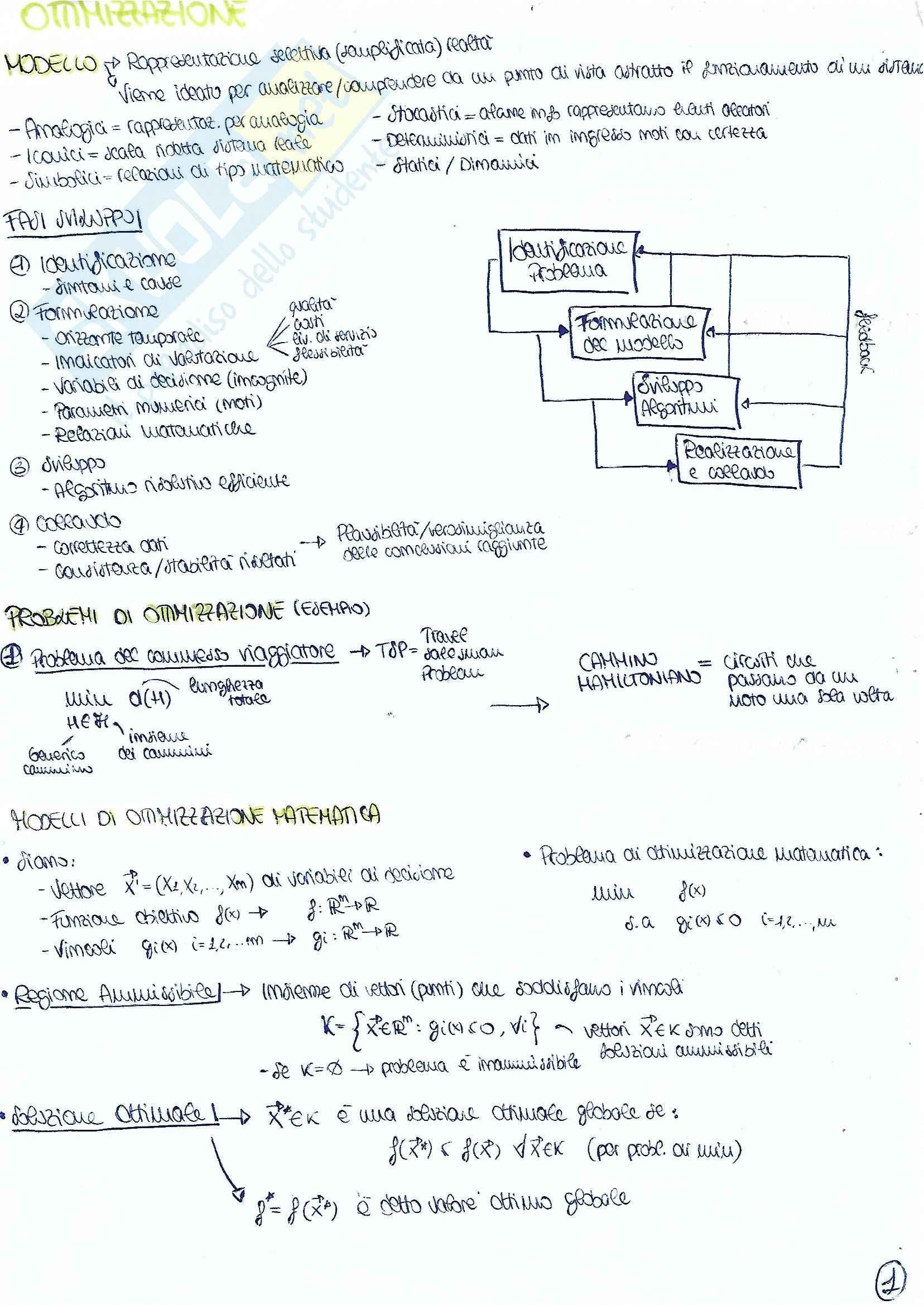 Appunti completi di Metodi di Ottimizzazione della Ricerca Operativa