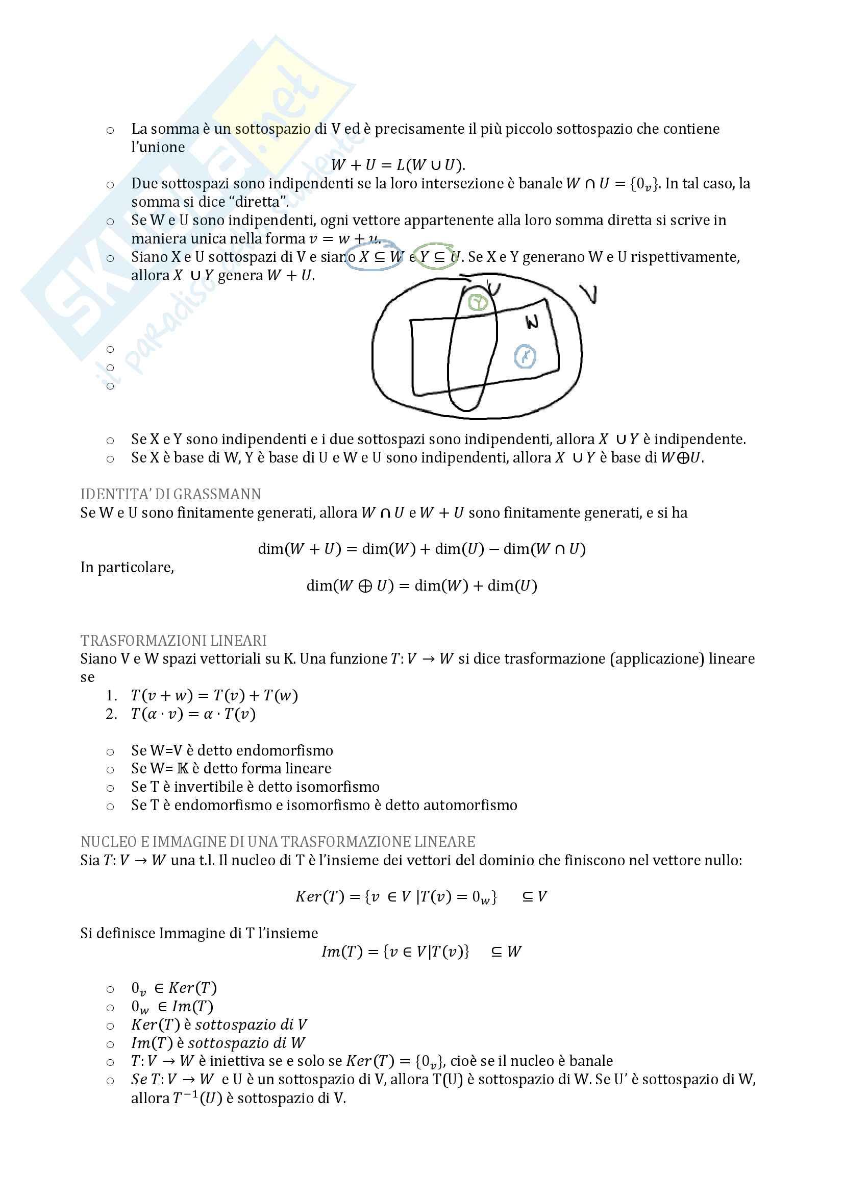 Algebra lineare Pag. 6