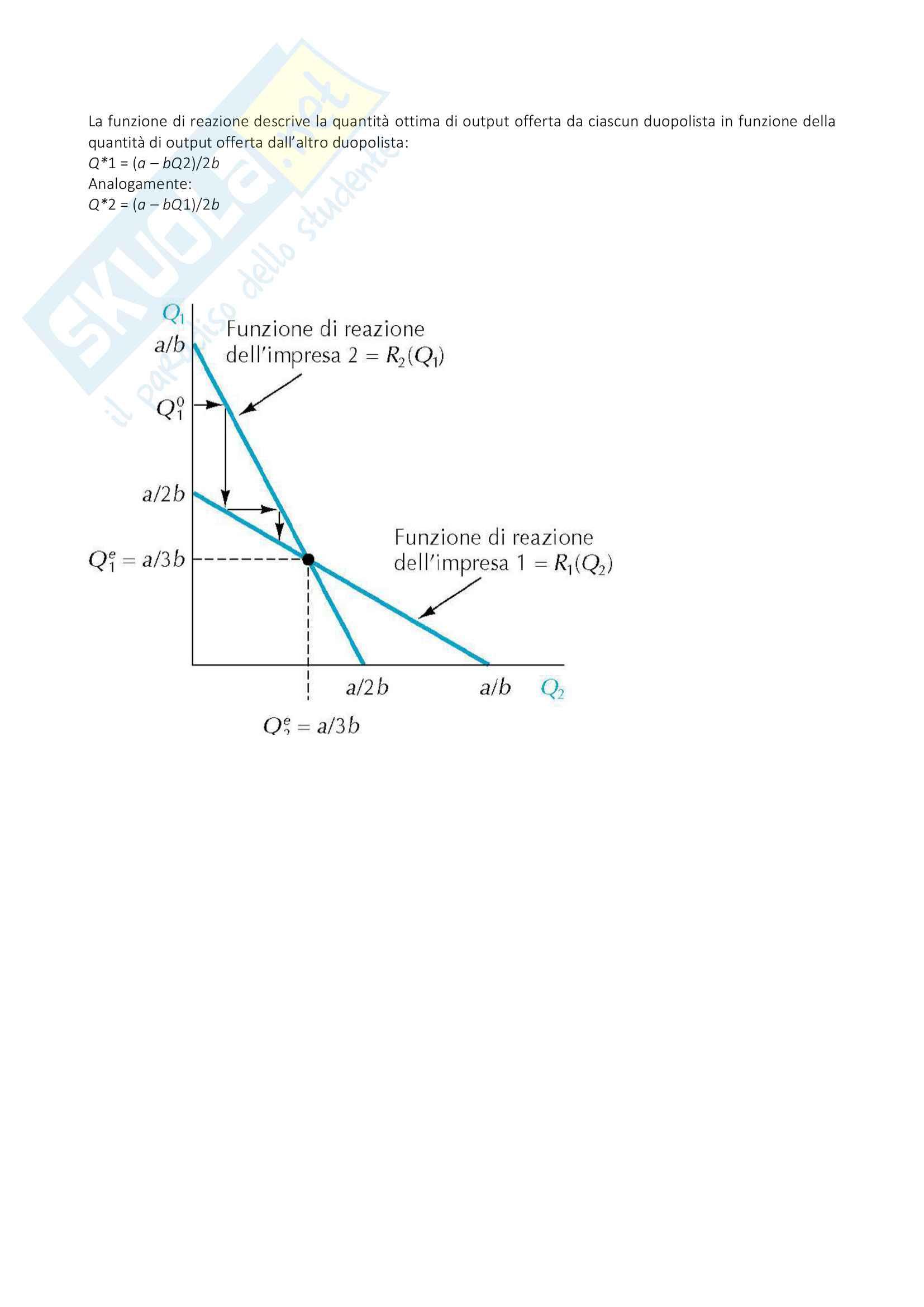 Appunti di microeconomia Pag. 36