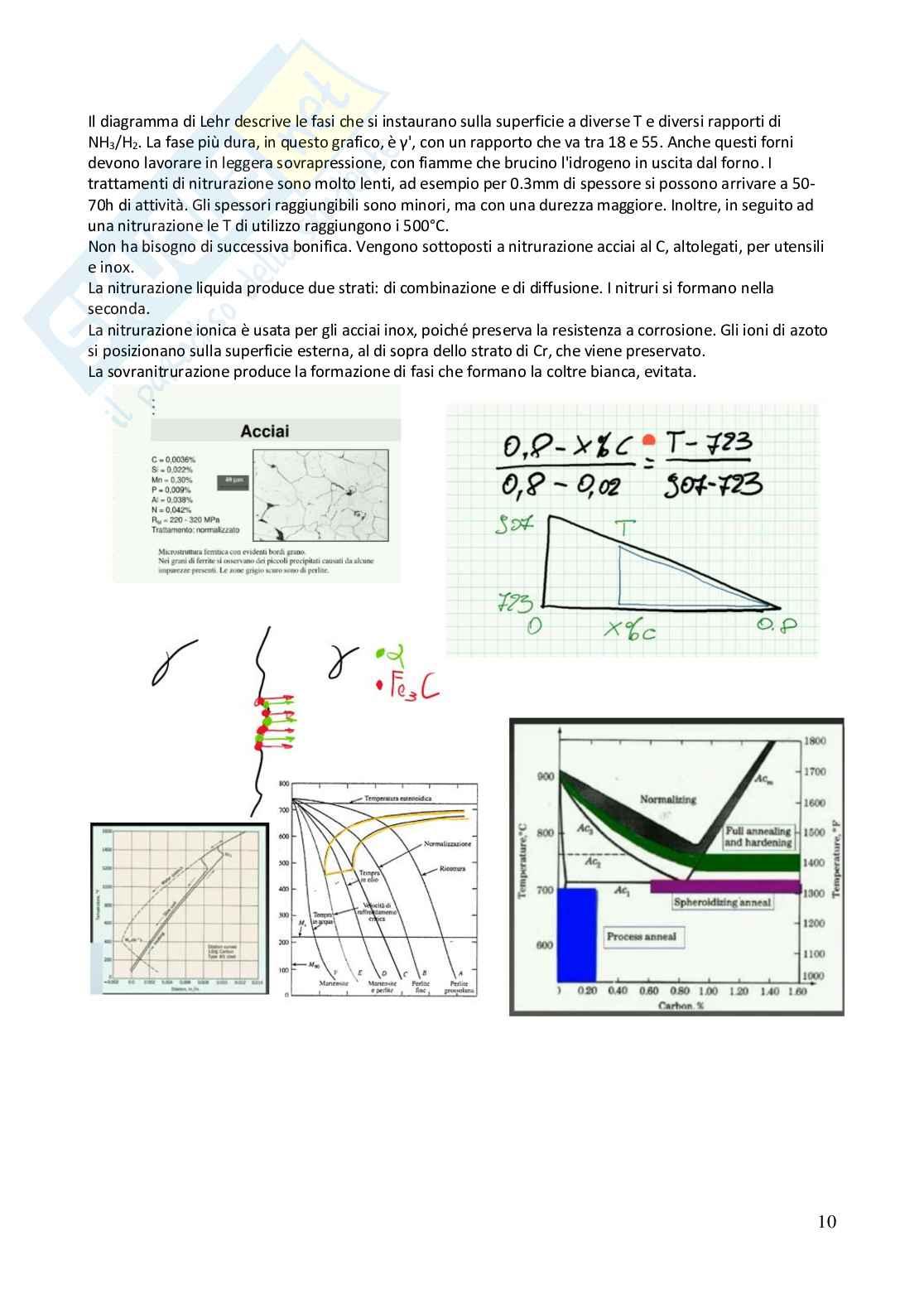 Appunti lezioni Tecnologia dei materiali metallici Pag. 26