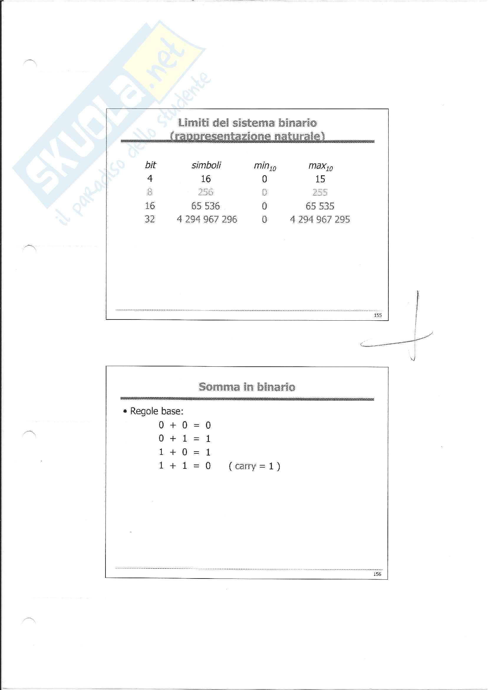 Teoria Informatica + domande esame con soluzione Pag. 41