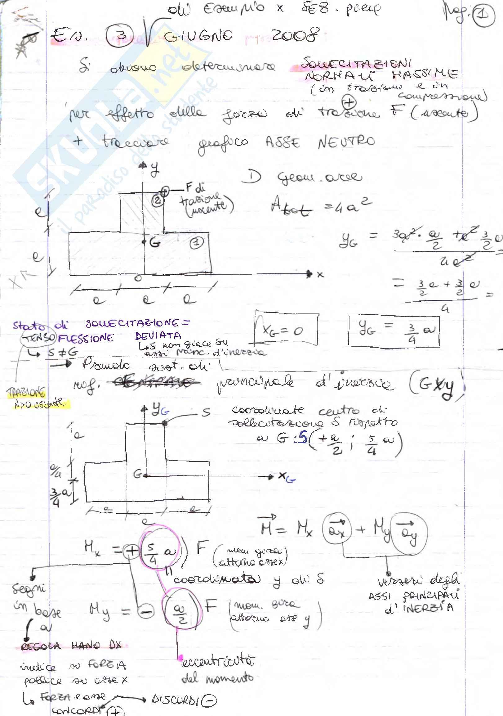 Esercizi svolti d'esame, Scienza delle costruzioni, tipologia 3 Pag. 31