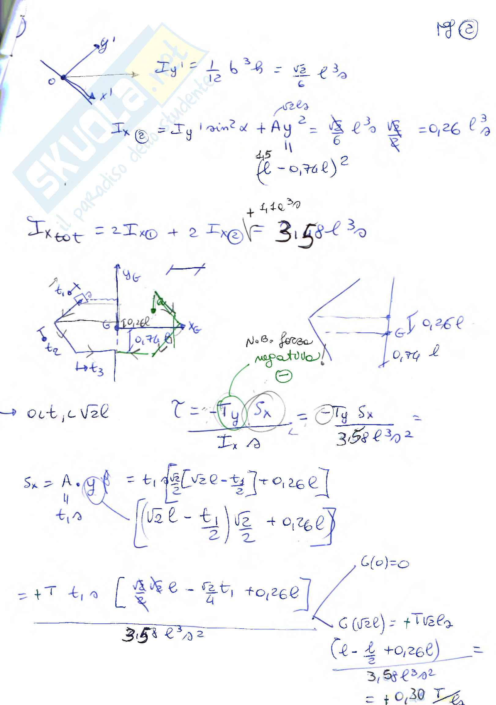 Esercizi svolti d'esame, Scienza delle costruzioni, tipologia 3 Pag. 81