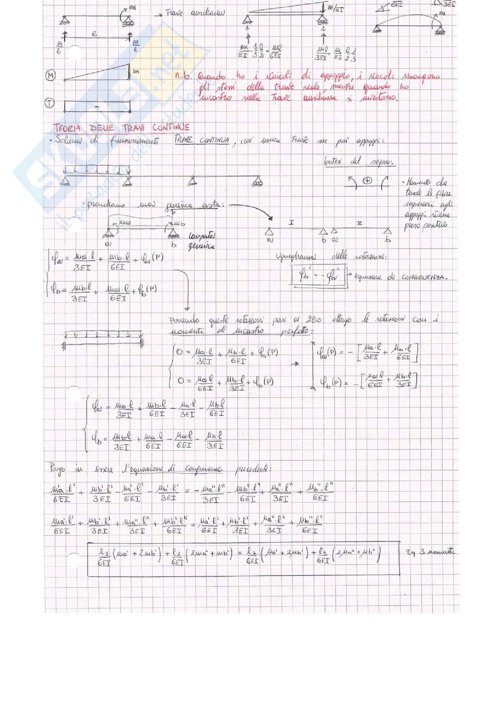 Teoria Tecnica delle Costruzioni Pag. 6