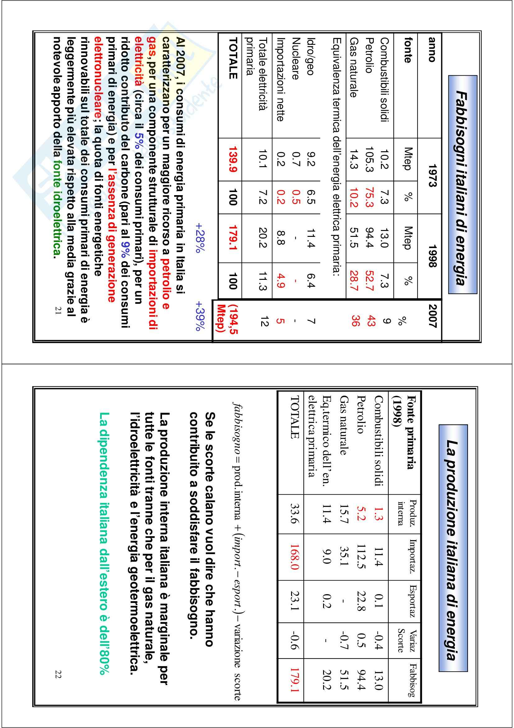 Fisica 1 - il sistema energetico italiano 2011 Pag. 11