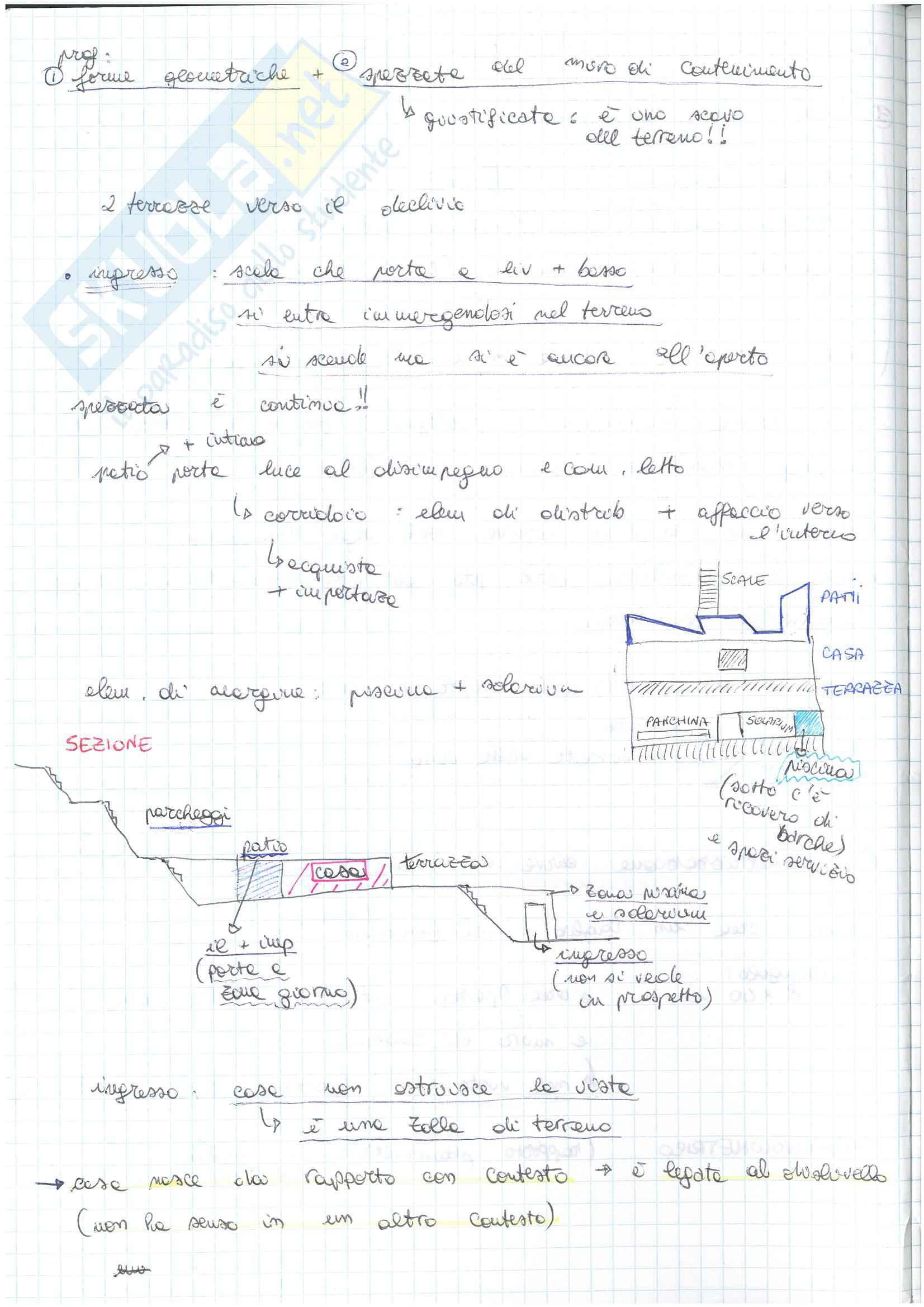 (2/3)Appunti presi a lezione di Architettura e Composizione architettonica 1 con laboratorio progettuale tenuto dal prof. F. Cutroni Pag. 2
