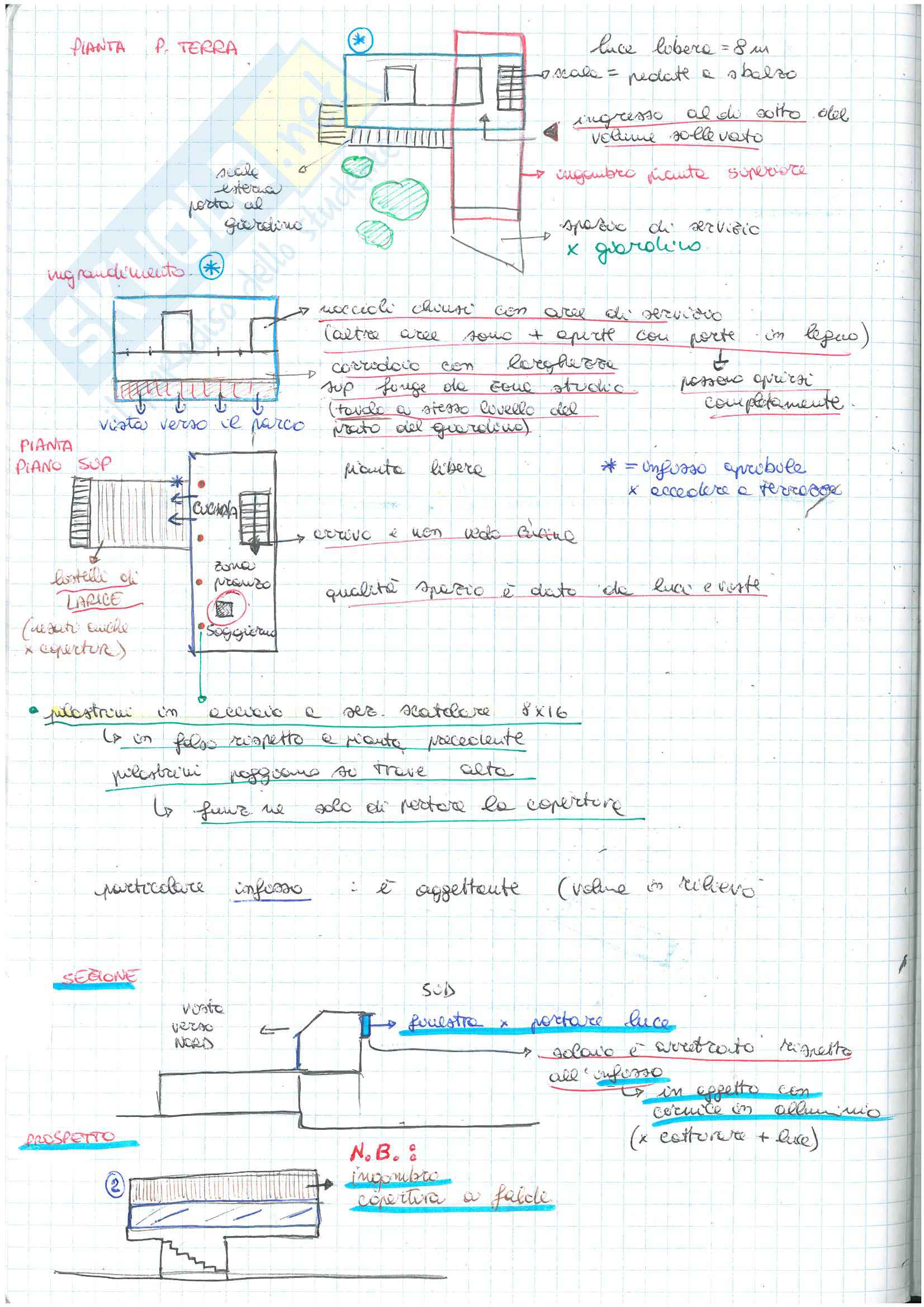 (2/3)Appunti presi a lezione di Architettura e Composizione architettonica 1 con laboratorio progettuale tenuto dal prof. F. Cutroni Pag. 66