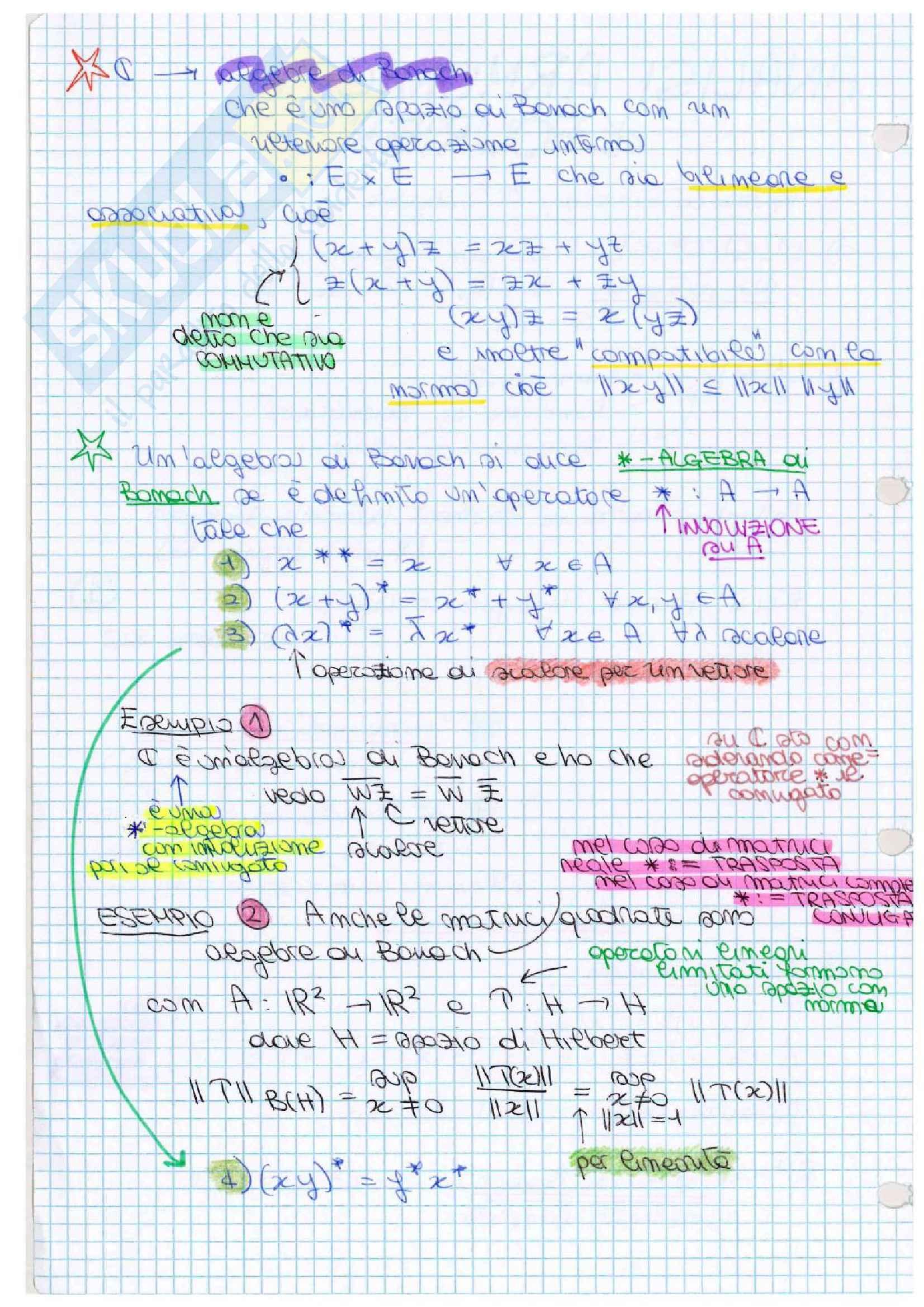Analisi armonica e di Fourier Pag. 2